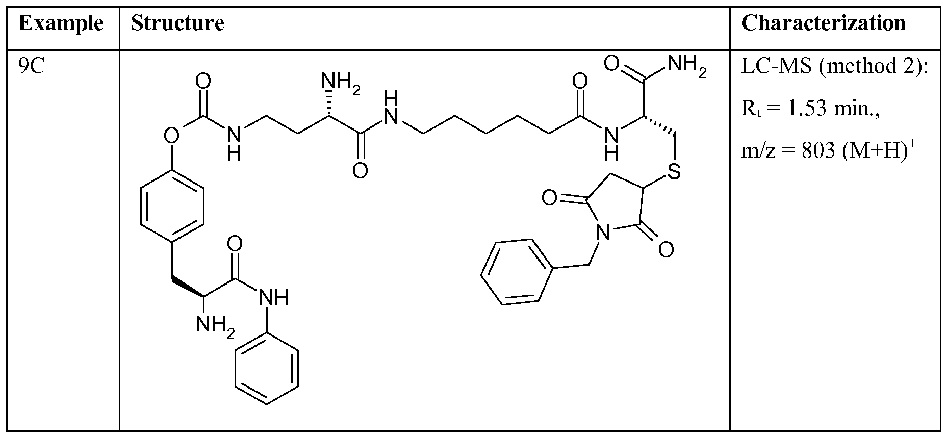 Gabapentin For Dogs Anxiety