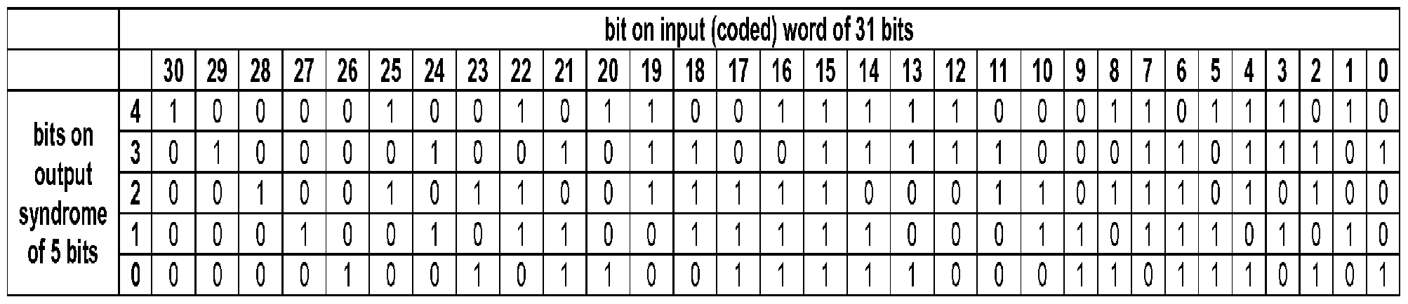 Binary linear code generator matrix - reportd224.web.fc2.com
