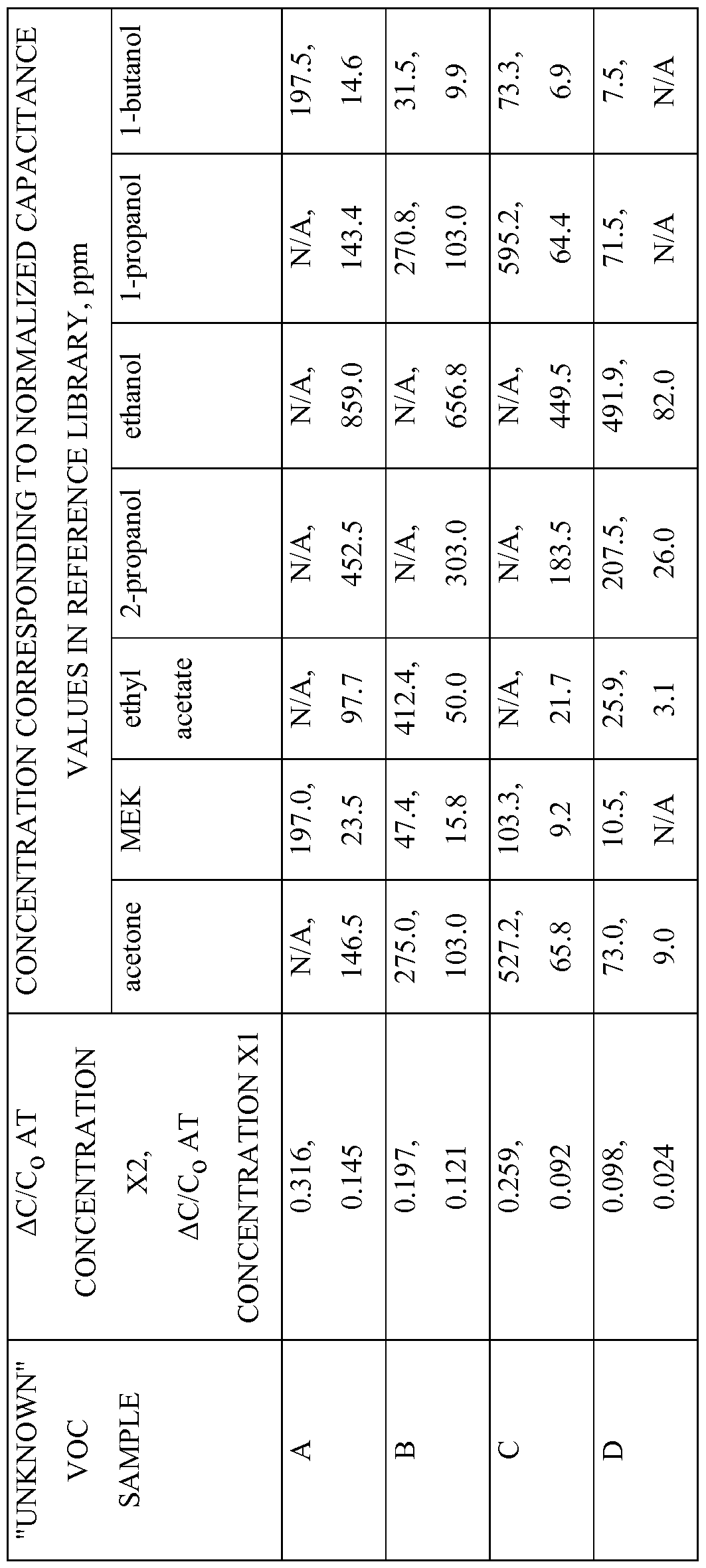 determination of unknown organic compound Organic laboratory techniques 5 51 boiling point determination the physical properties of a compound, such as melting point and boiling point.