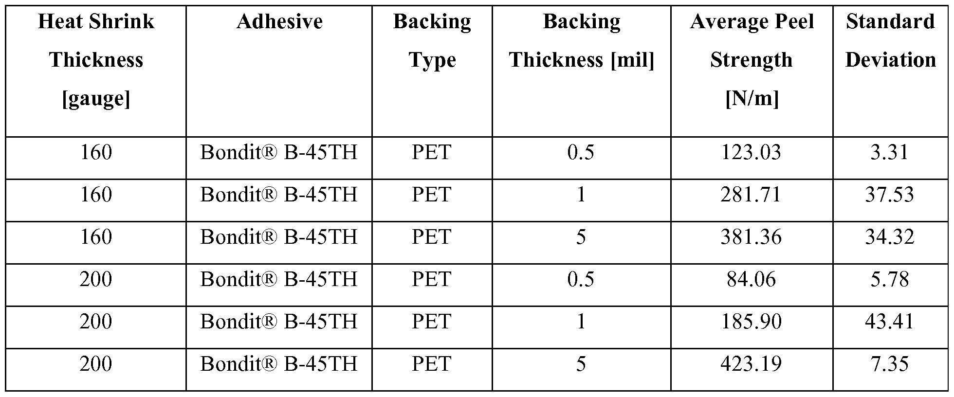 Pvc Gauge Thickness Chart Pv64 1 Pv Clear Vinyl Pvc