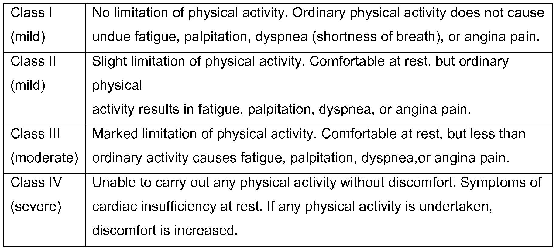 prednisone blood pressure
