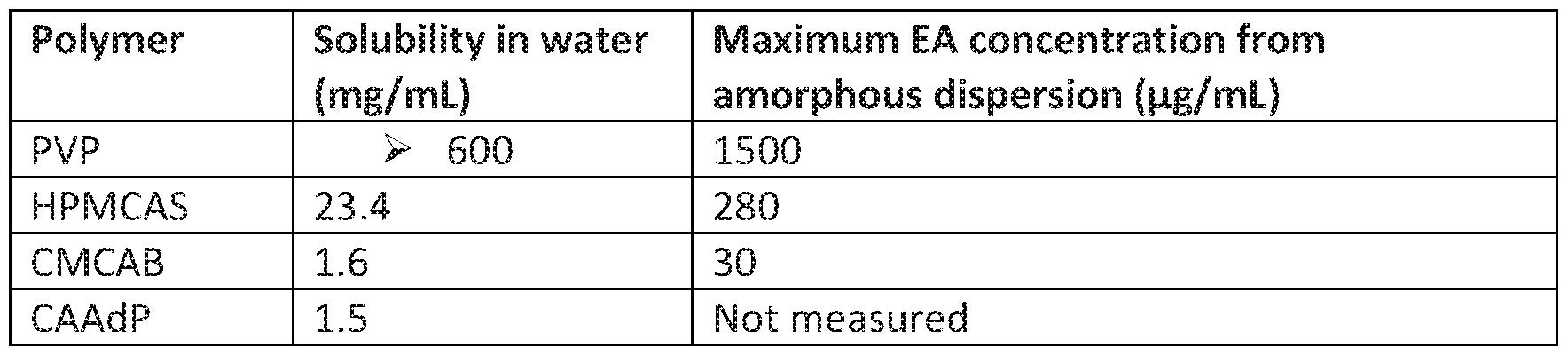 diflucan caps 150 mg цена