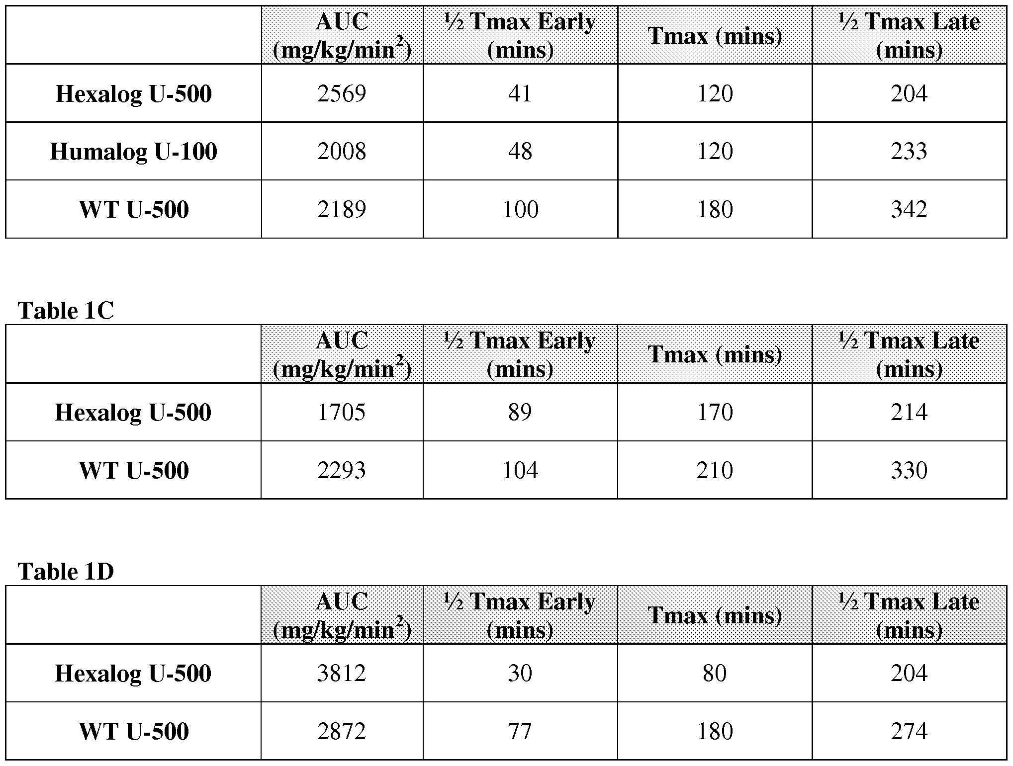 R Glutamic Acid Structure Glutamic Acid-stabilized