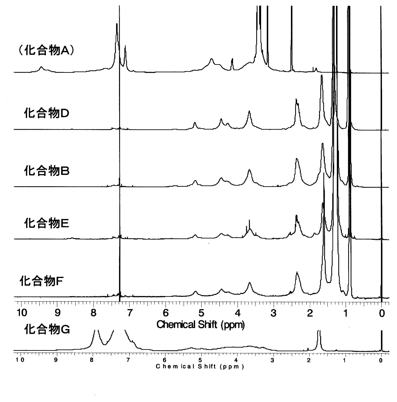 Patent WO2013118767A1 - キトサ...