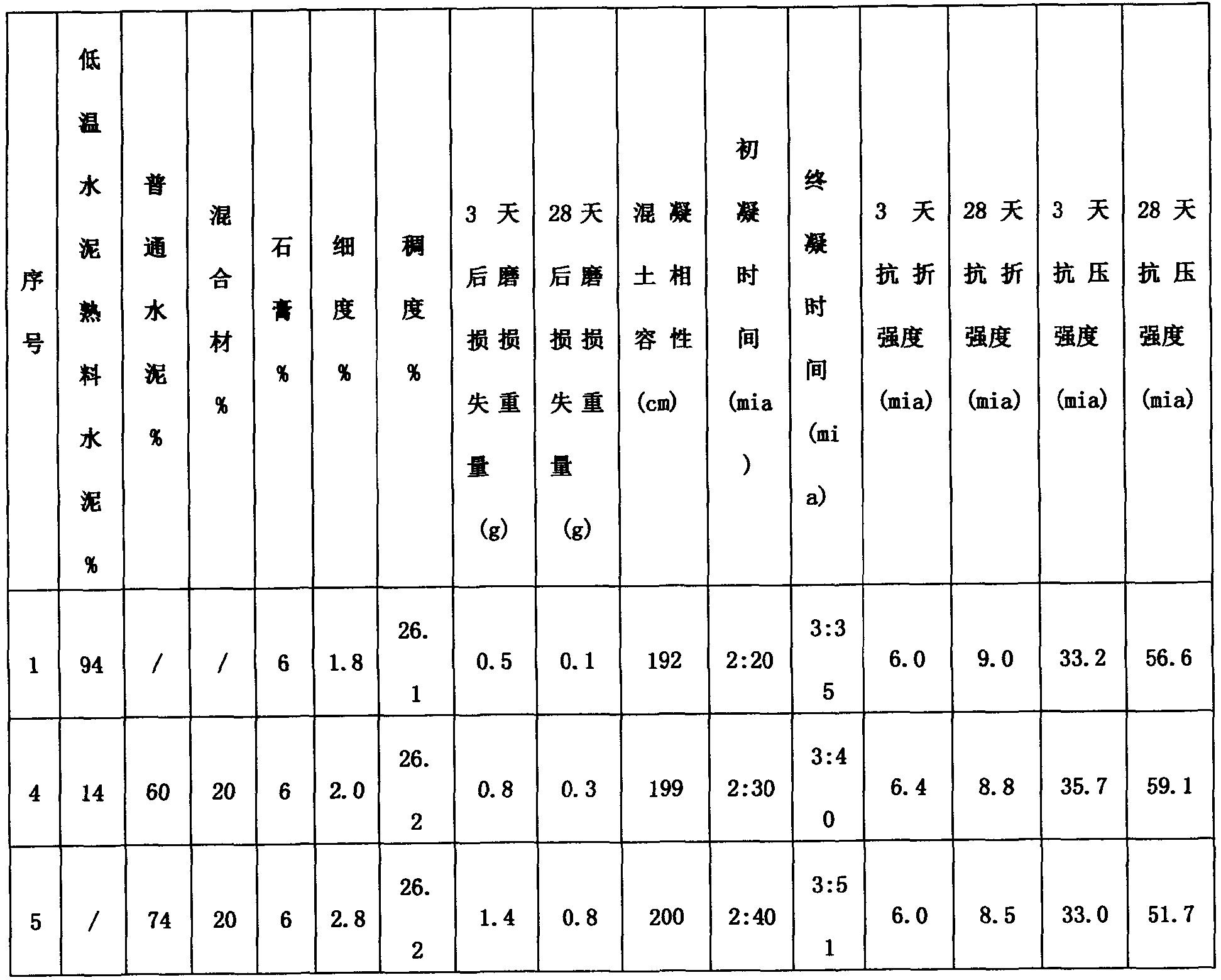 1943和5200电路图