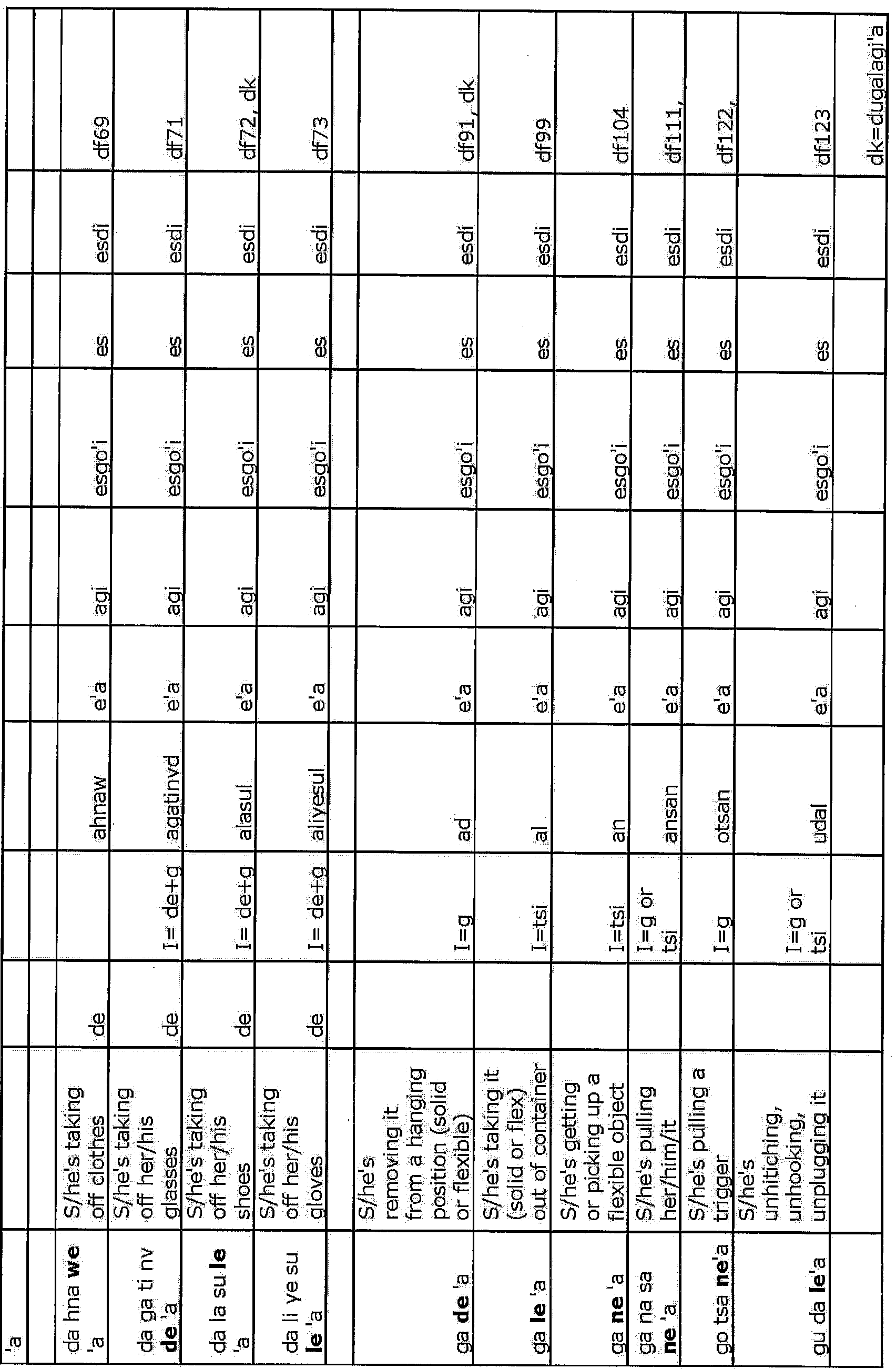polysynthesis in english