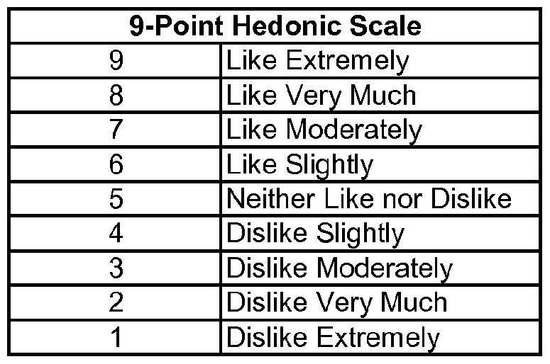 ranking test sensory evaluation pdf