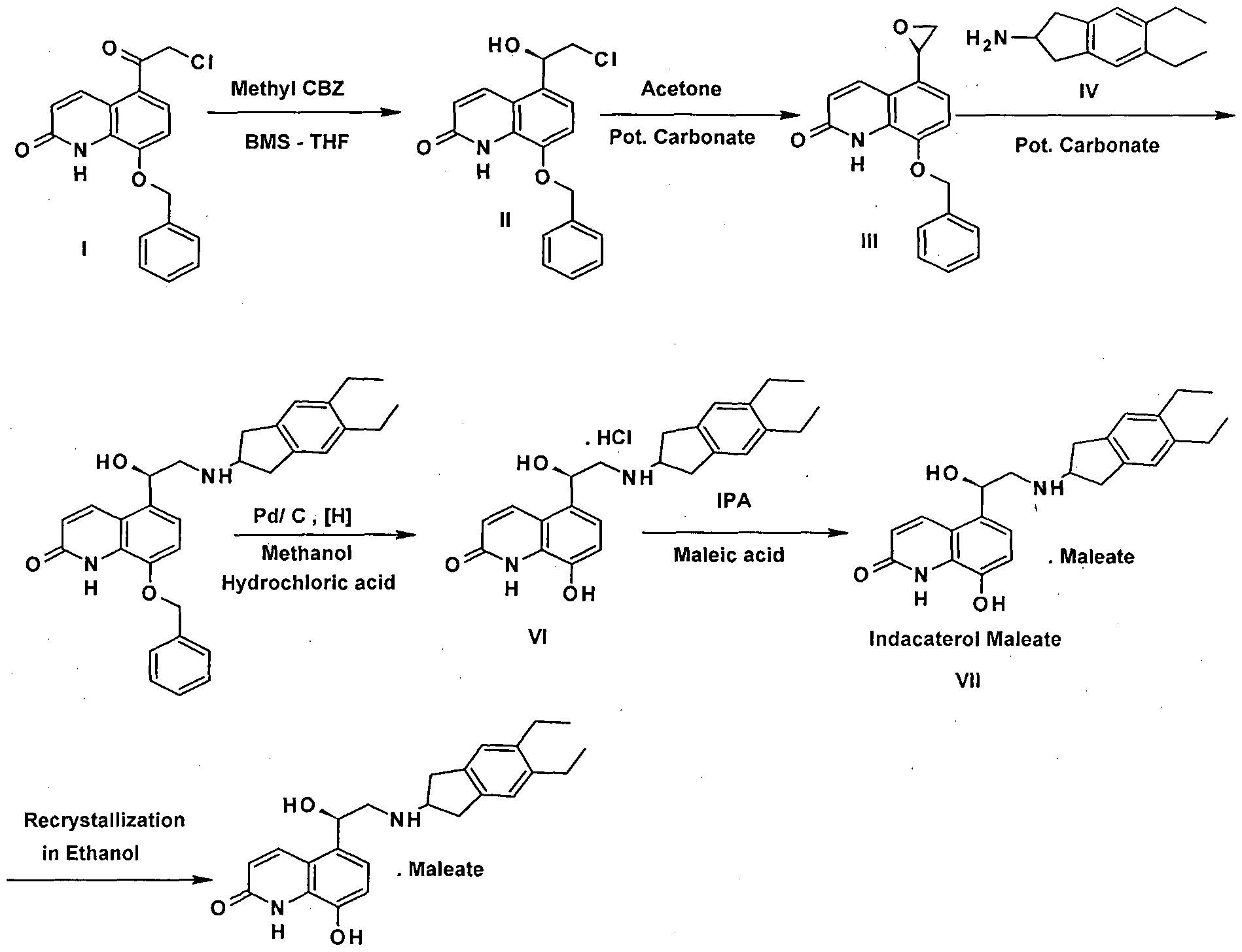 Indacaterol   New Drug Approvals