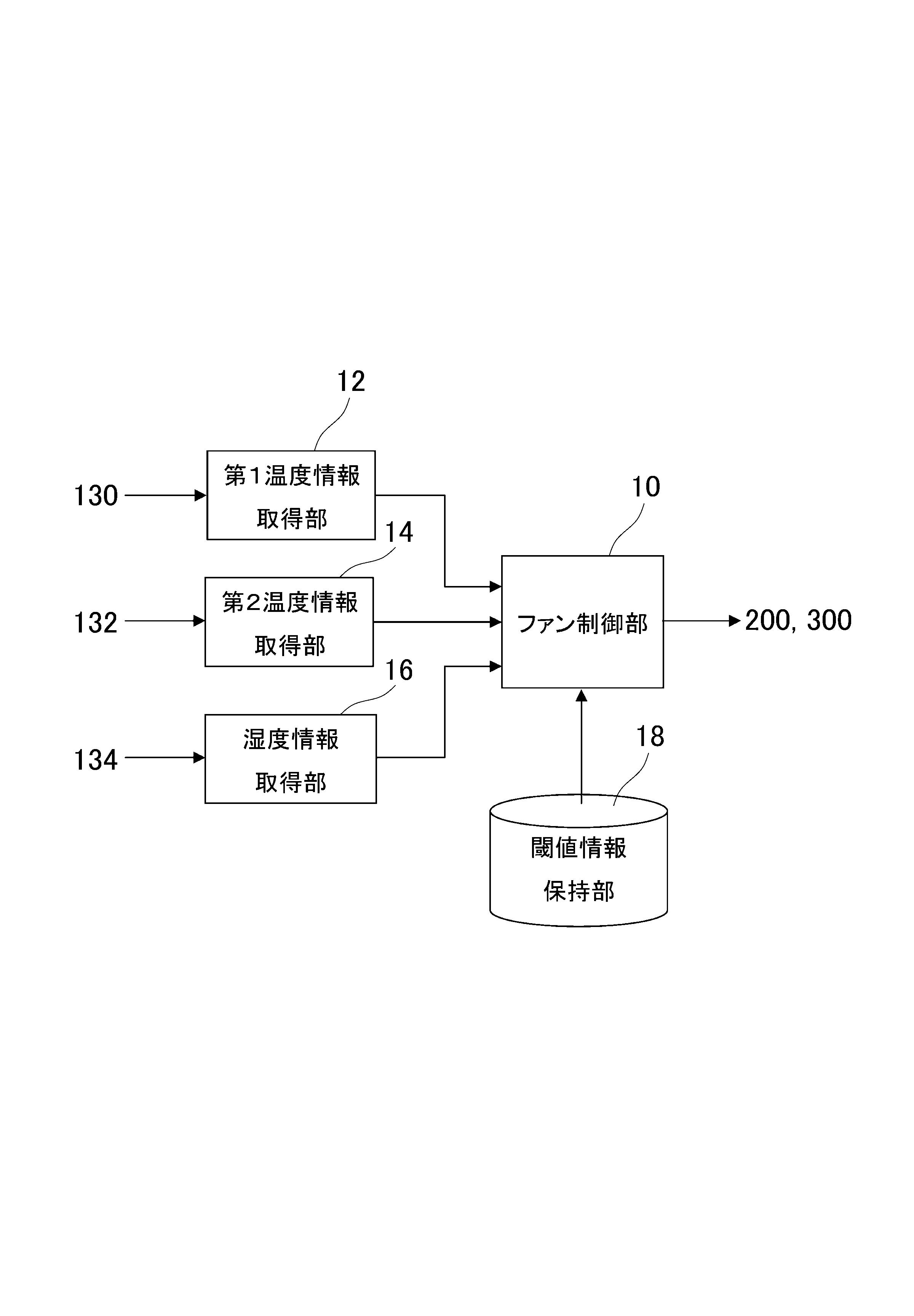 fan7602cb电路图