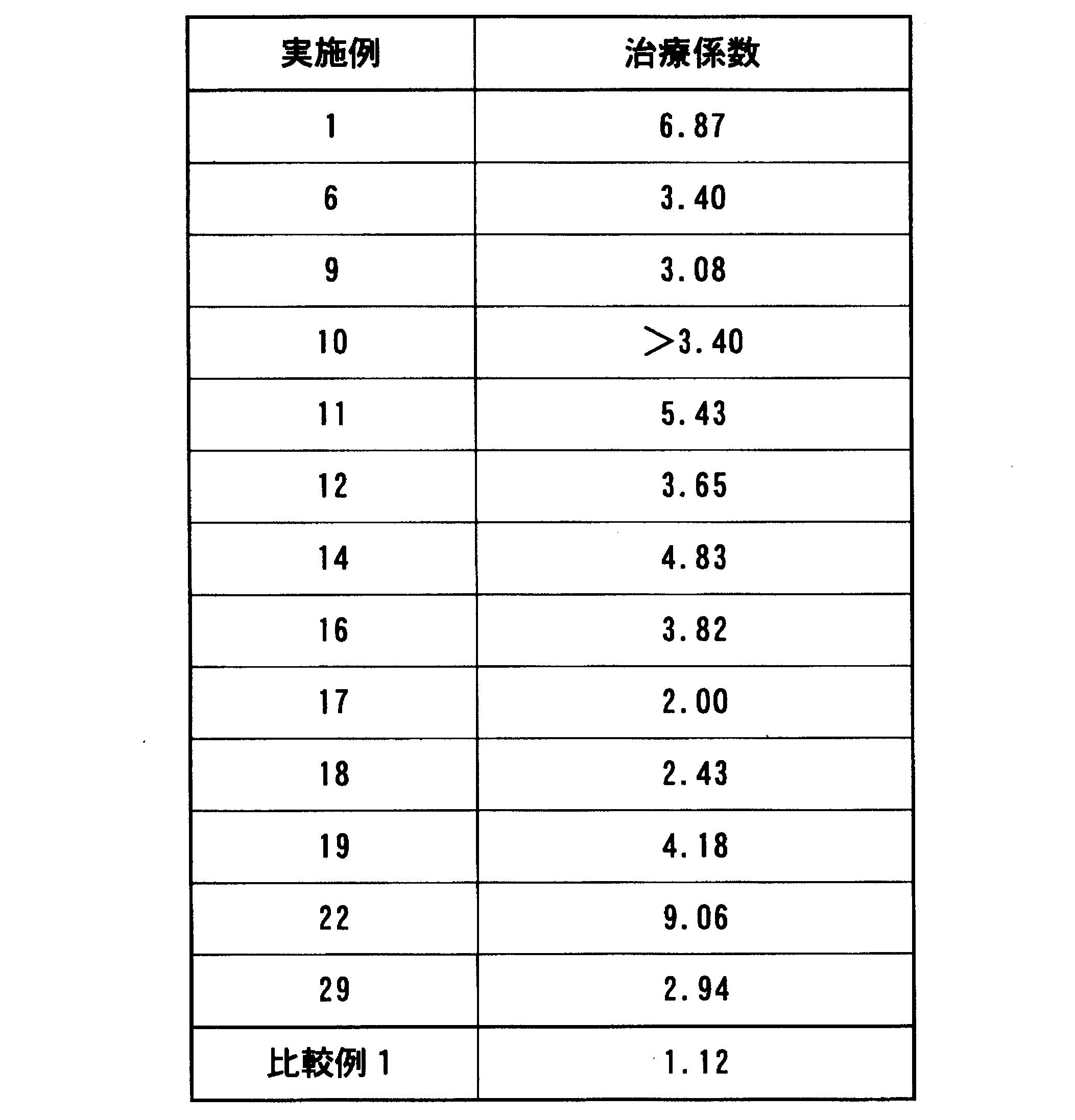 Patent WO2013137427A1 - 新規ピ...