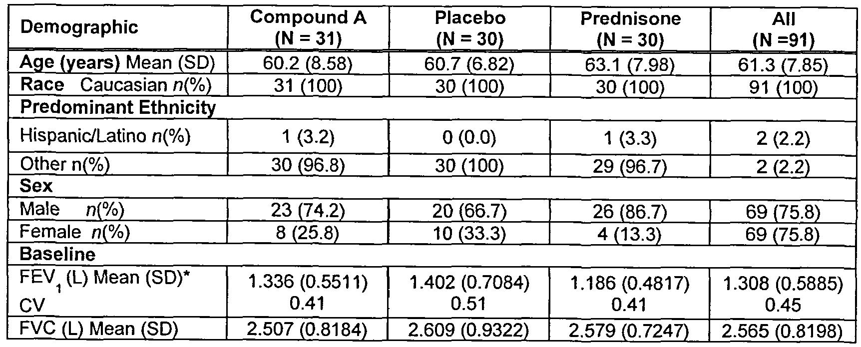 best price for fluconazole generic diflucan