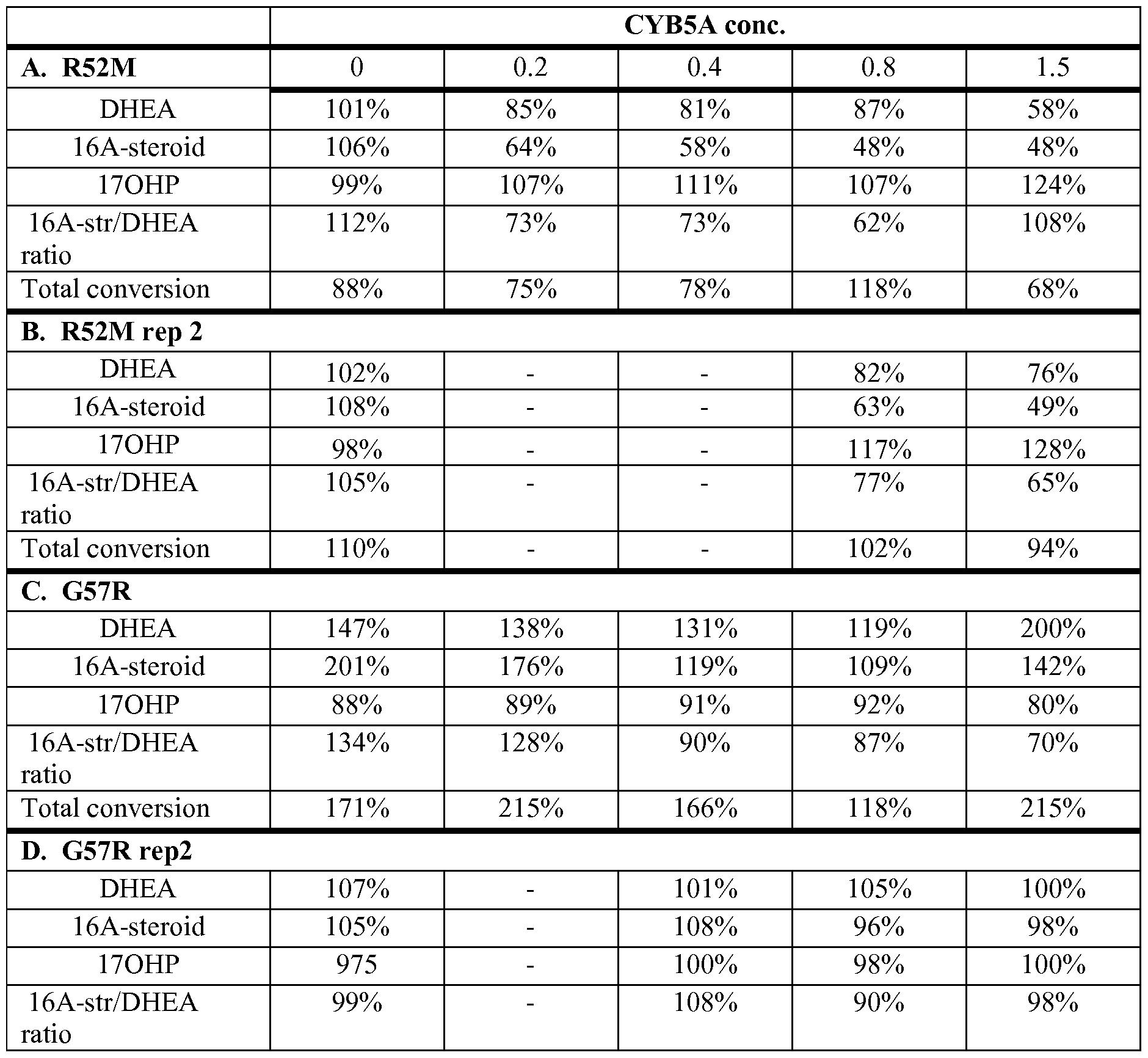 16-androstene steroids