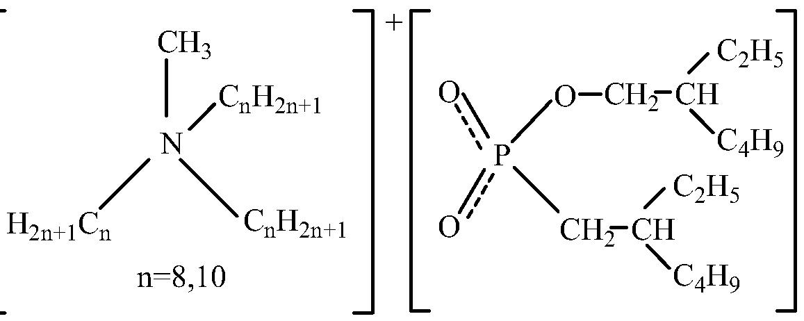 一种稀土元素的萃取分离方法