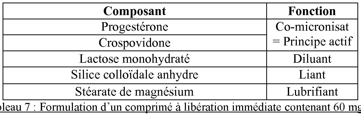 Progesterone Comprimé
