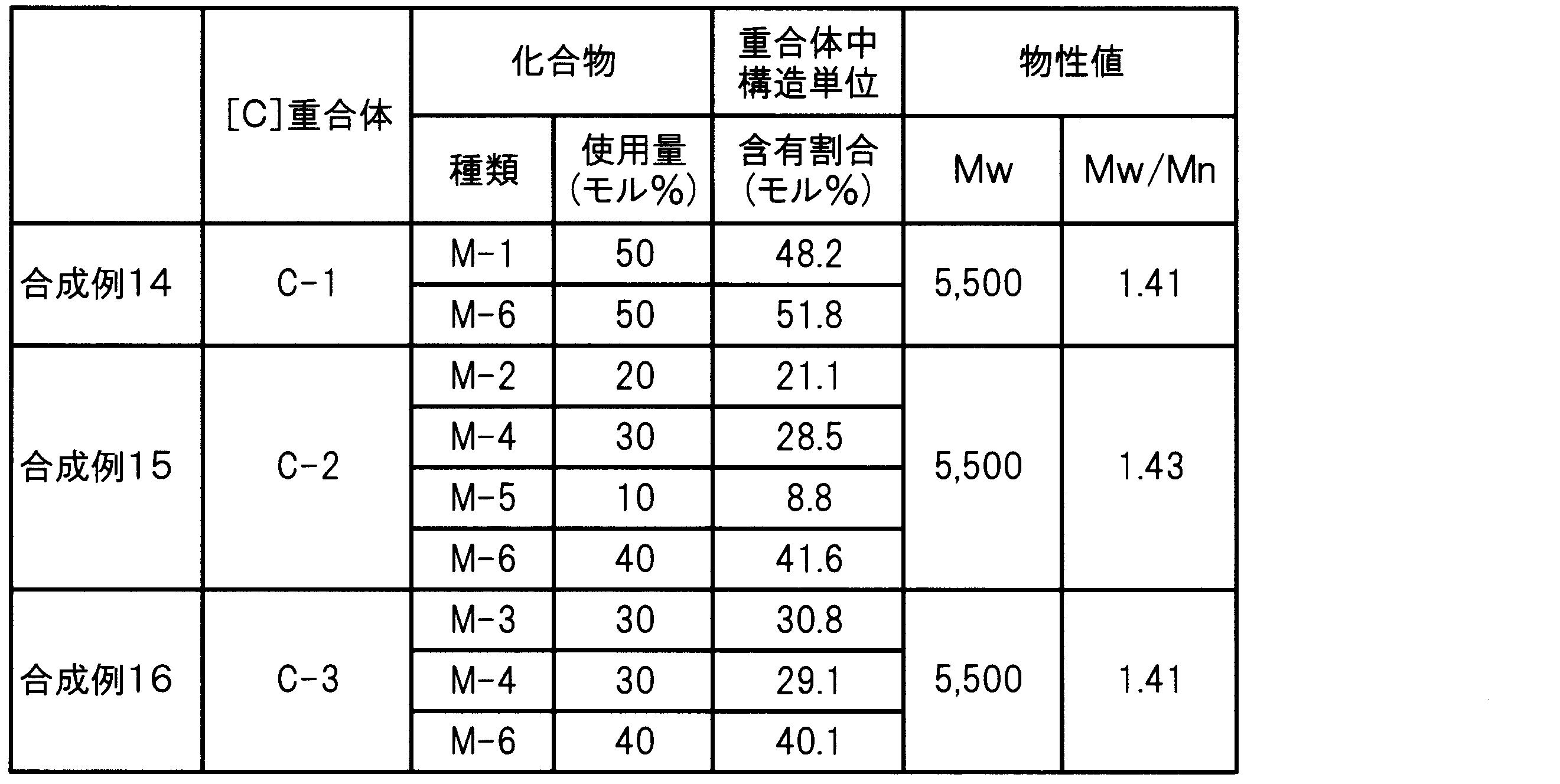 Images of Γ-ブチロラクトン