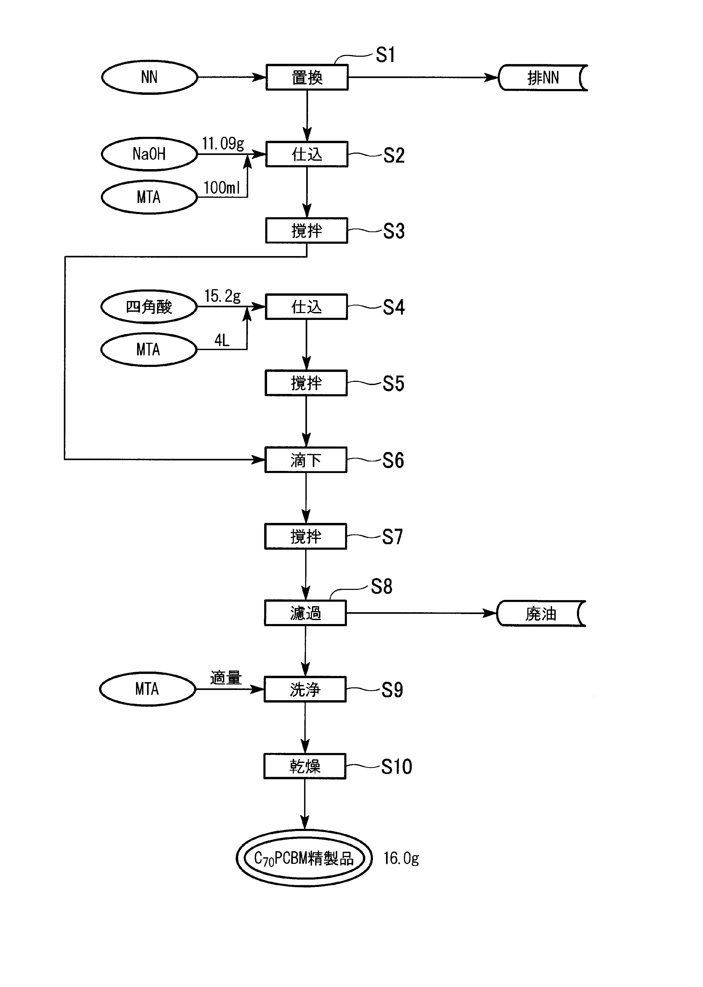 Patent WO2013146930A1 - ナトリ...