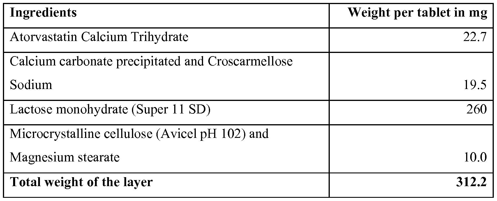 Atorvastatin 10 mg tabletten.doc - Figure Imgf000009_0001