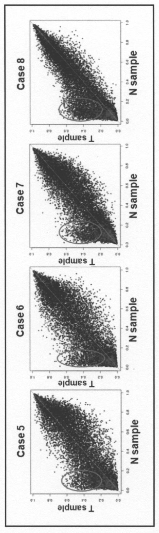 WO2013168644A1 - 腎細胞癌の予後予測方法         - Google PatentsFamily