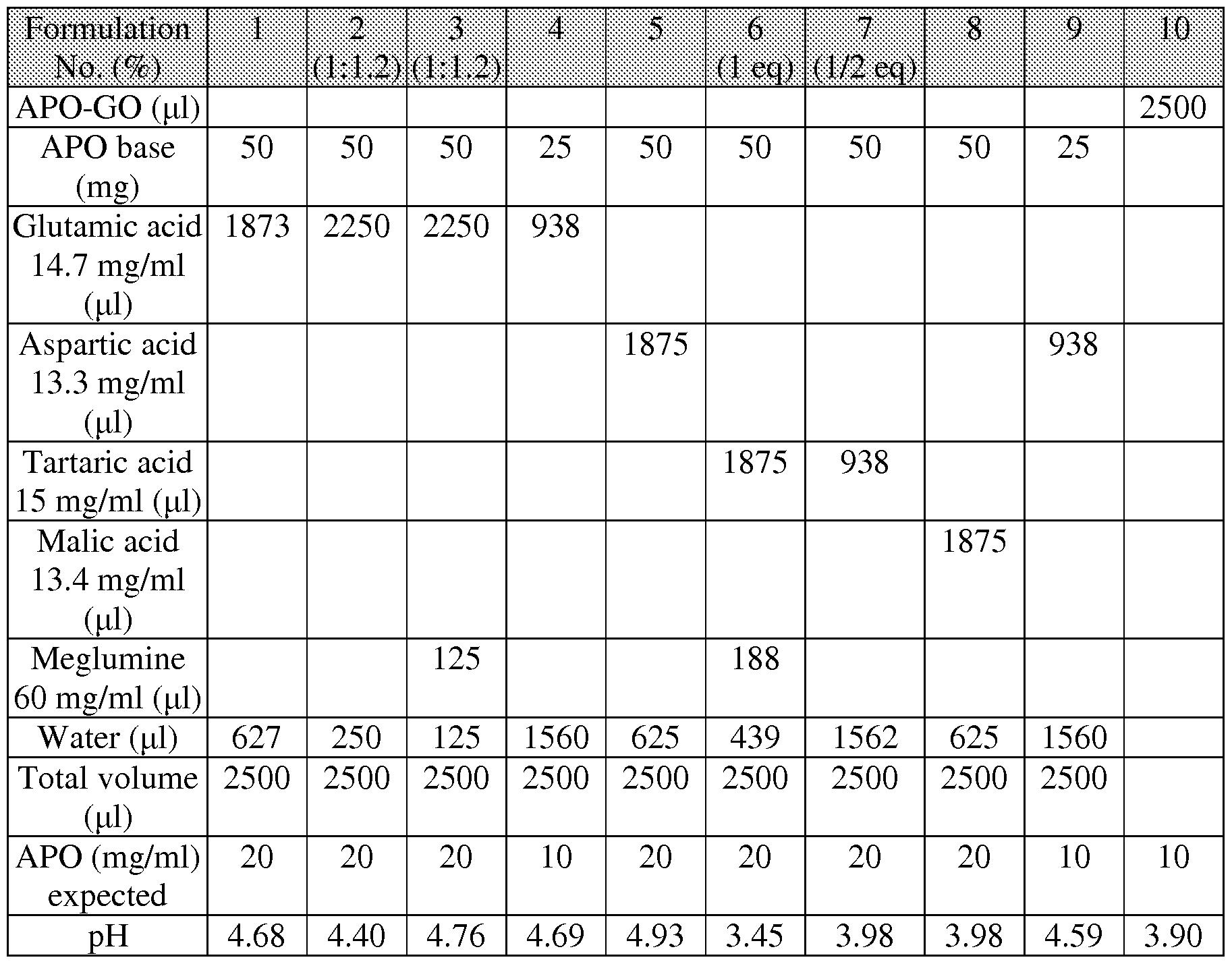 viagra vgr 50