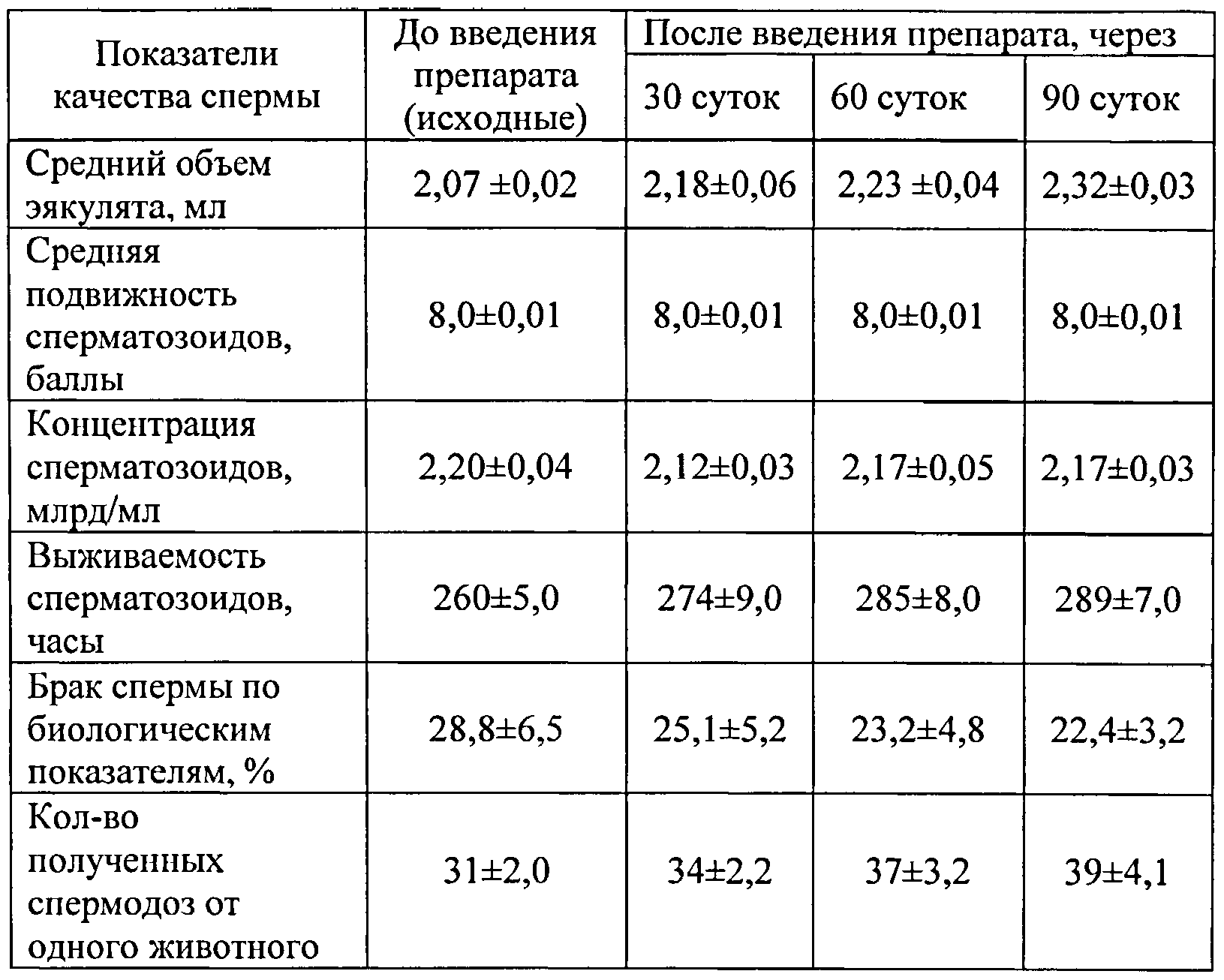 po-parametram-individualki-moskvi