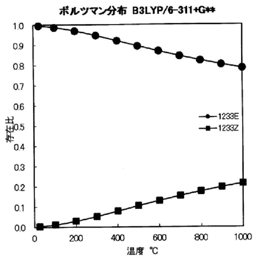 Patent WO2013187489A1 - 1-ク...