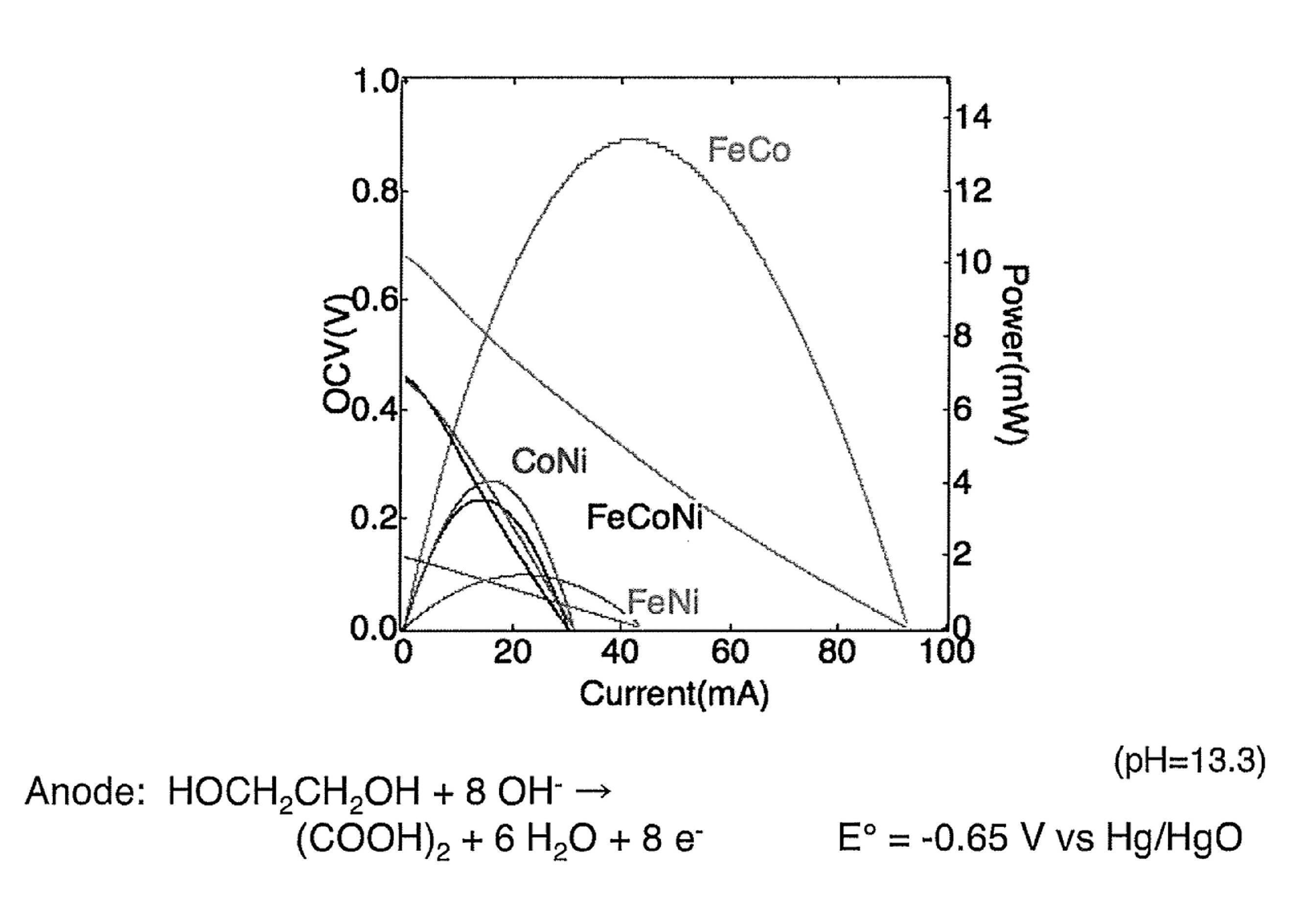 Patent WO2014025049A1 - 固体担...