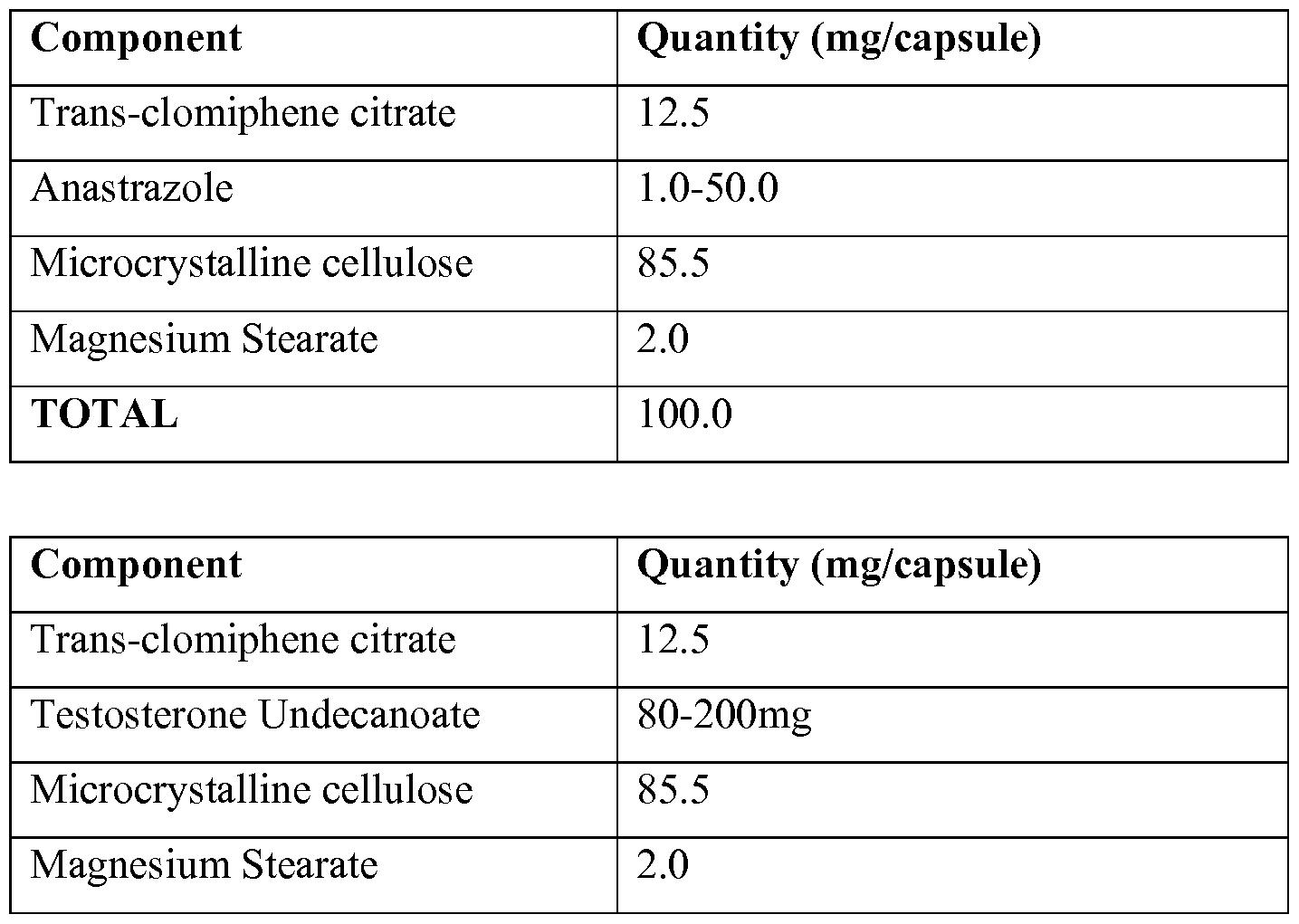 viagra is expensive