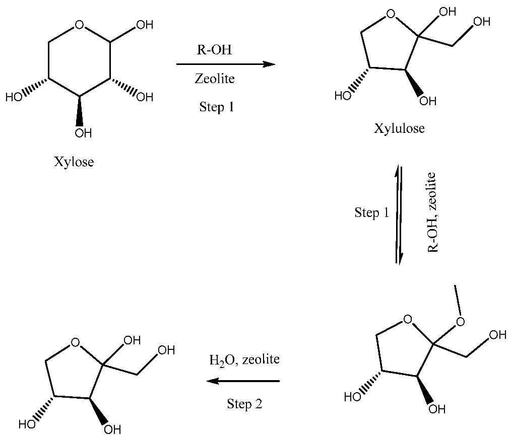 Patent WO2014033311A1 - Isomerisation of c4-c6 aldoses ...