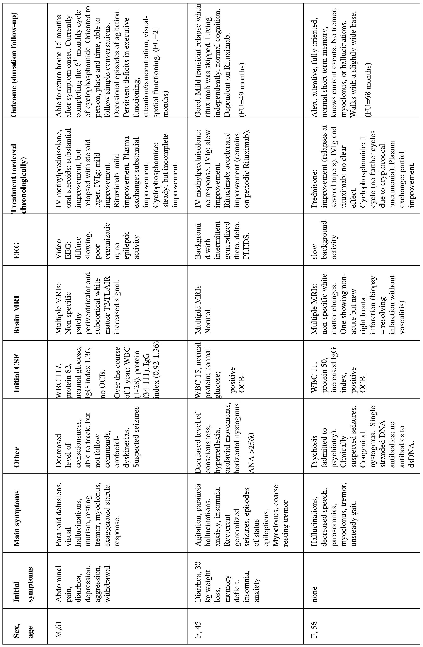 different dosage of premarin