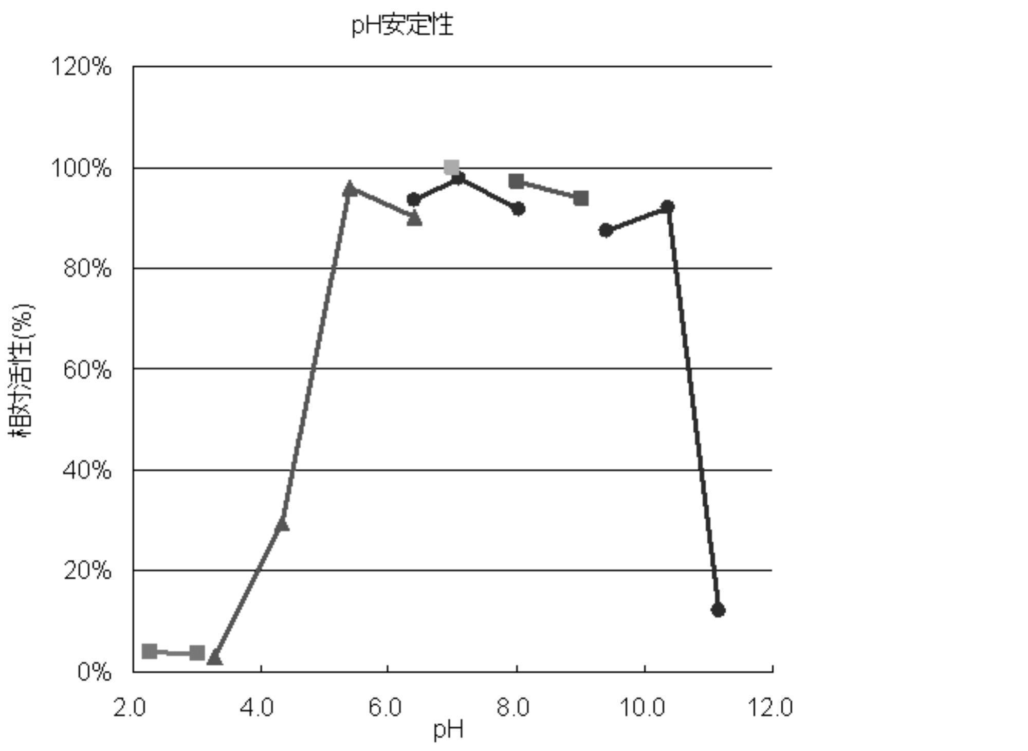 Patent WO2014042237A1 - 糖質酸...