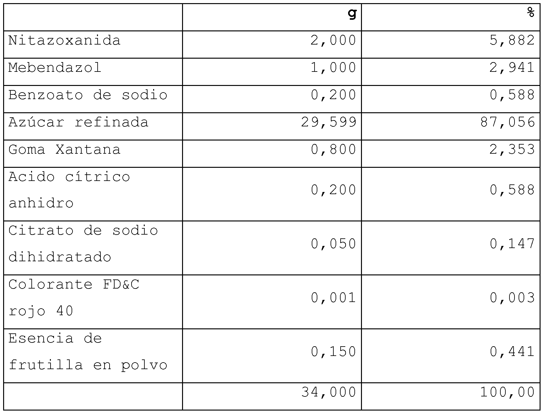 cost of clomid without insurance