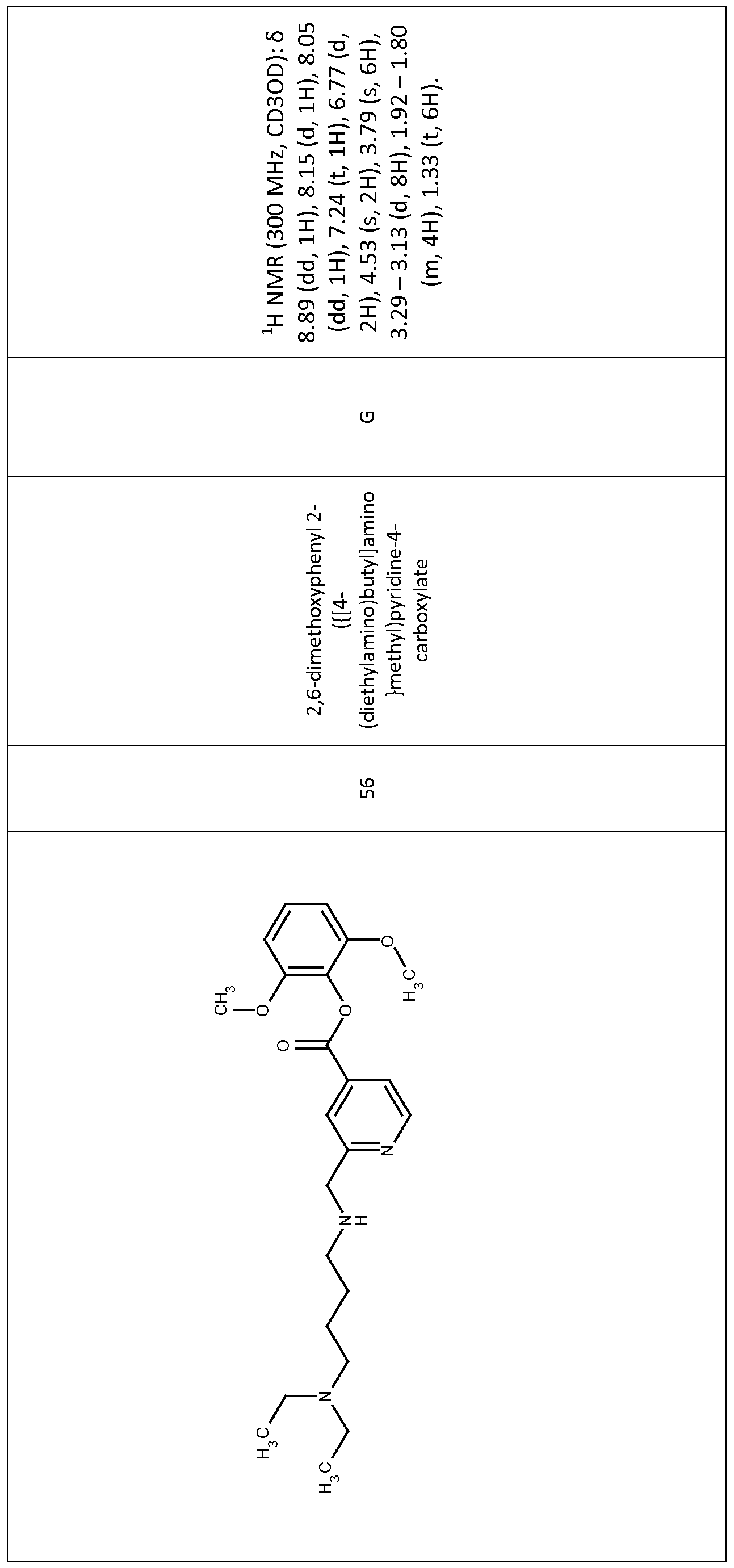 Patent WO2014053491A1 - Inhibitors of histone demethylases ...