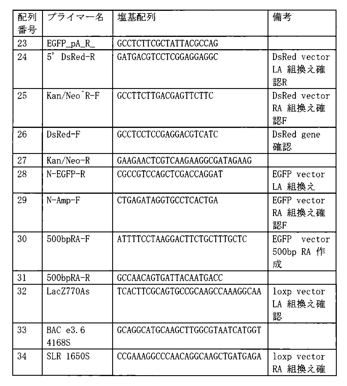 WO2014061829A1 - 薬物代謝酵素誘導および細胞毒性の評価方法、ならびにそのためのベクターおよび細胞         - Google PatentsFamily