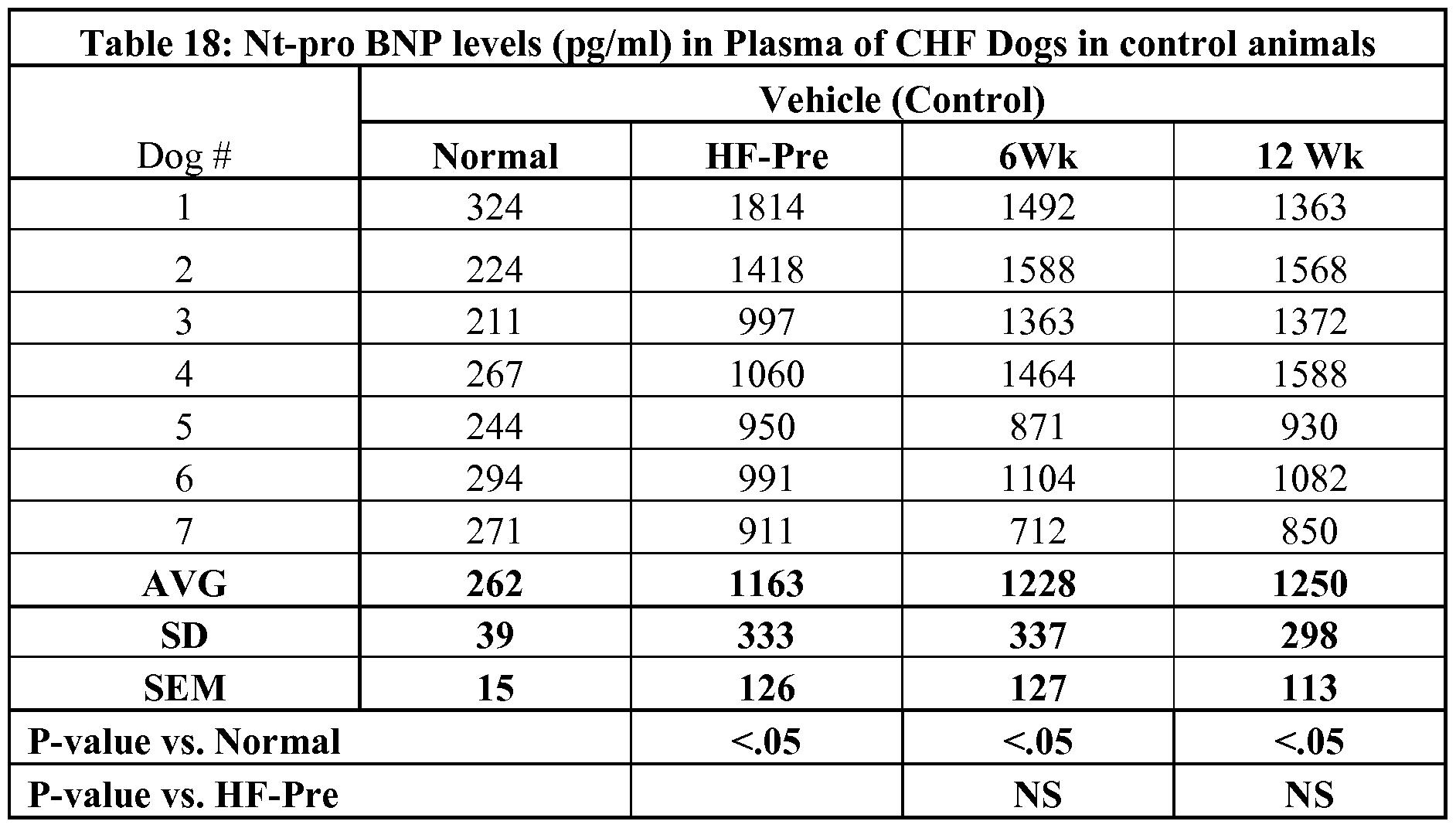 bnp lab test images