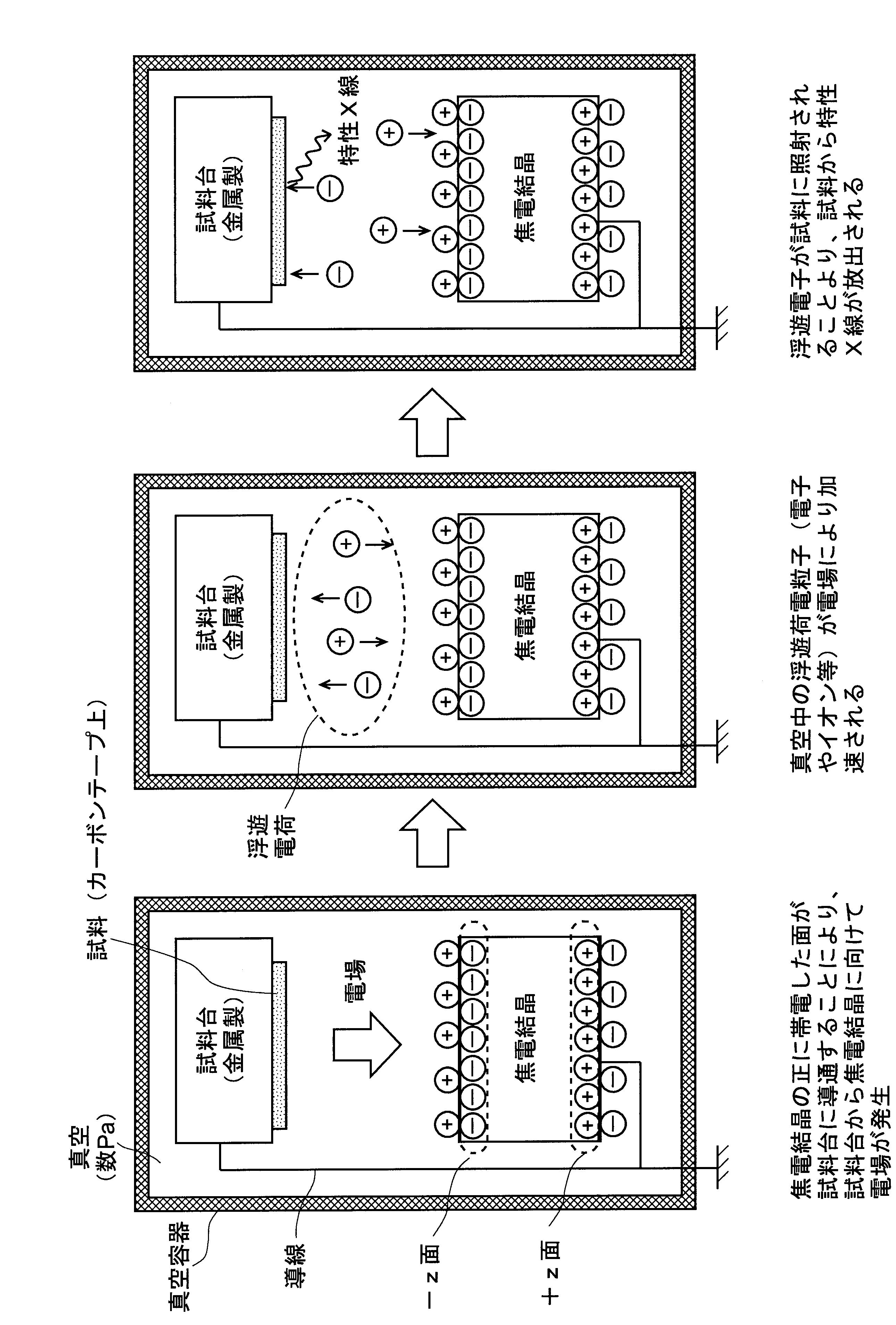 Patent WO2014069530A1 - 元素分...