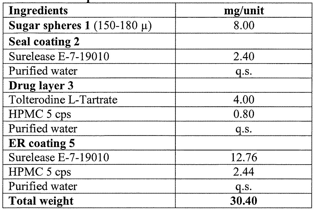 nexium 40 mg cost canada