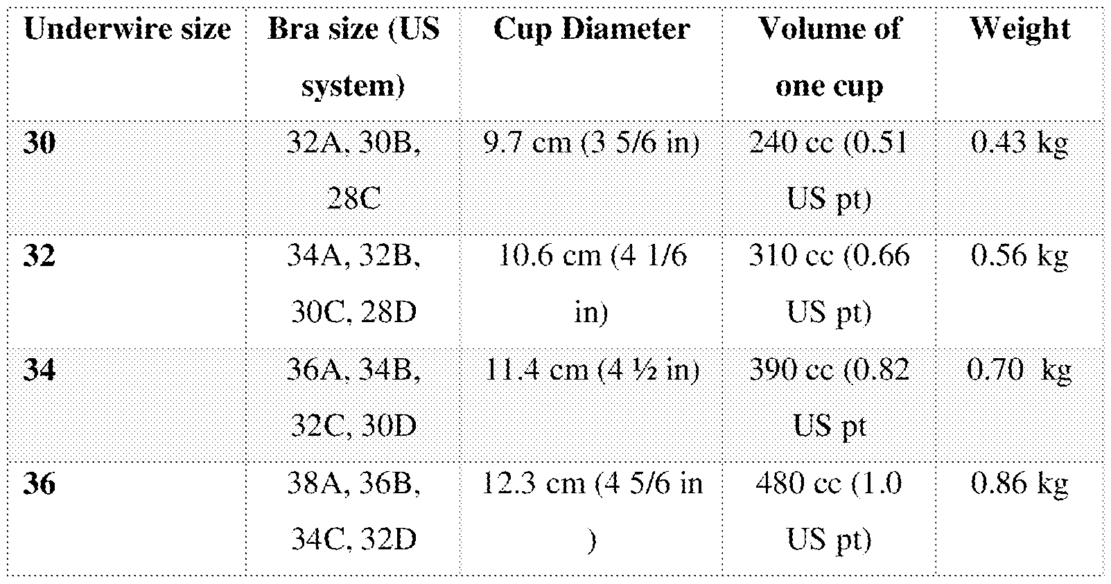 Patent EP2928332A1 - Brassiere - Google Patents
