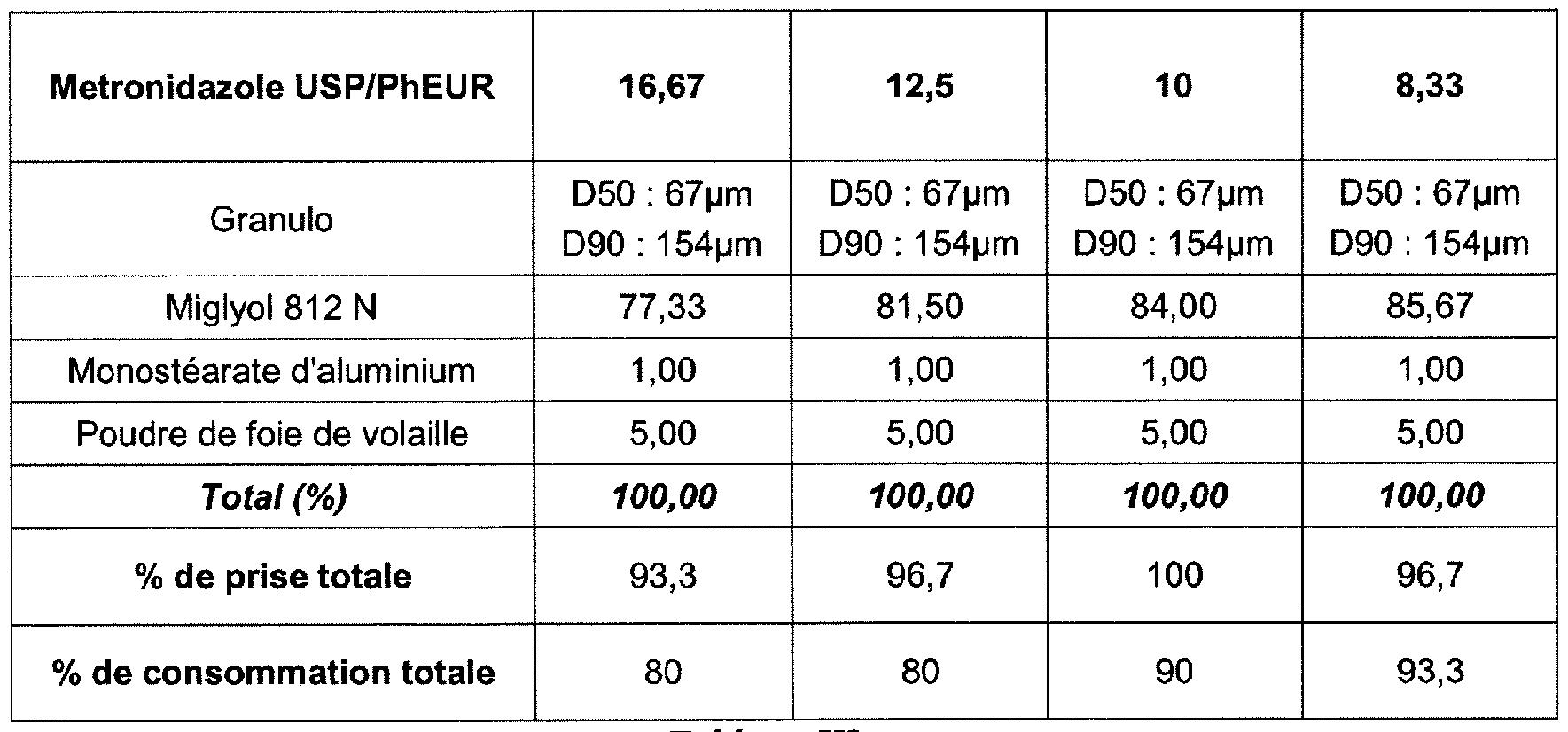 motilium 10 mg indicaciones