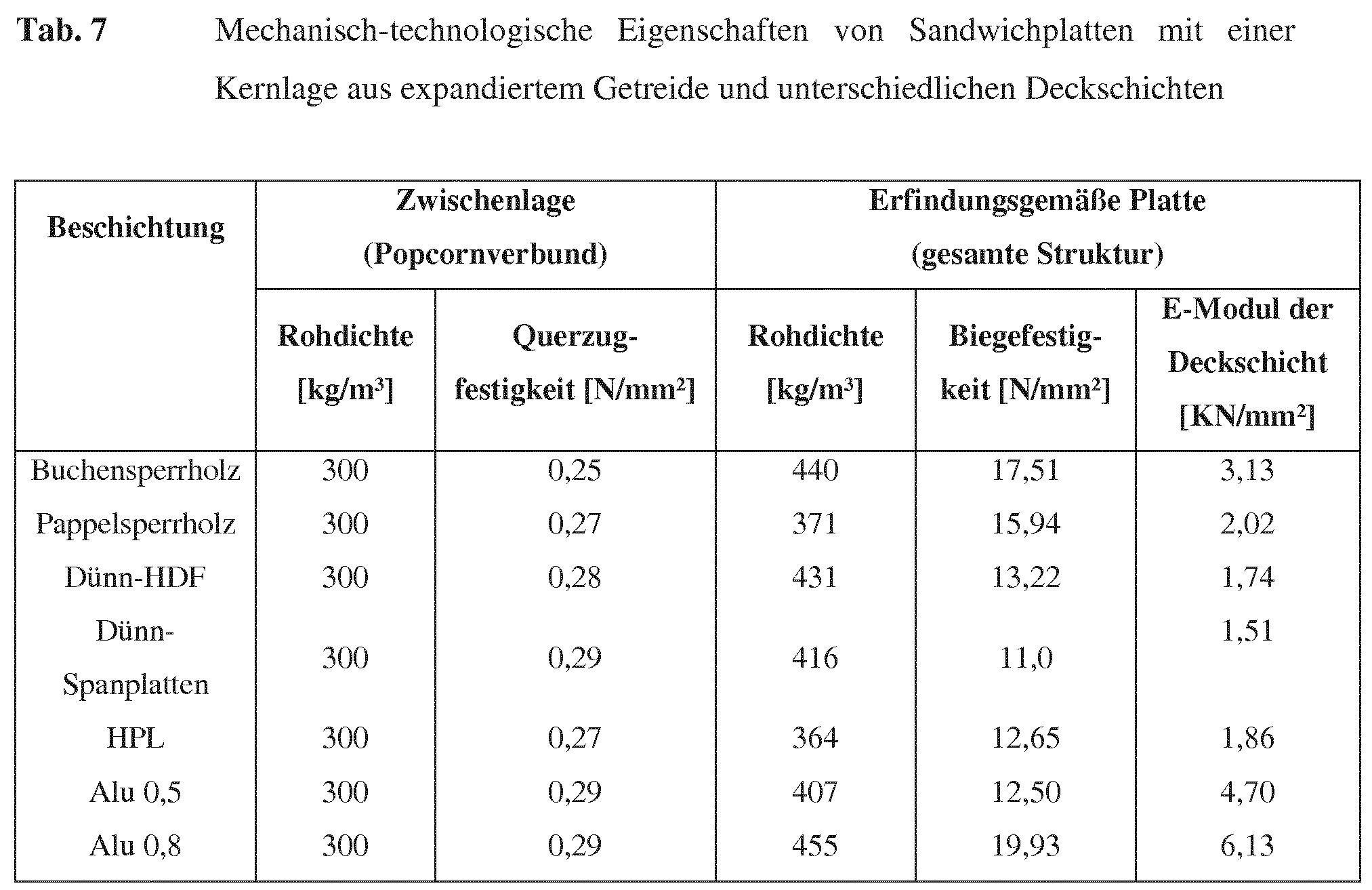 Biegefestigkeit Holz Berechnen : patent ep2961580a1 holz und verbundwerkstoffplatte sowie verfahren zur herstellung google ~ Themetempest.com Abrechnung