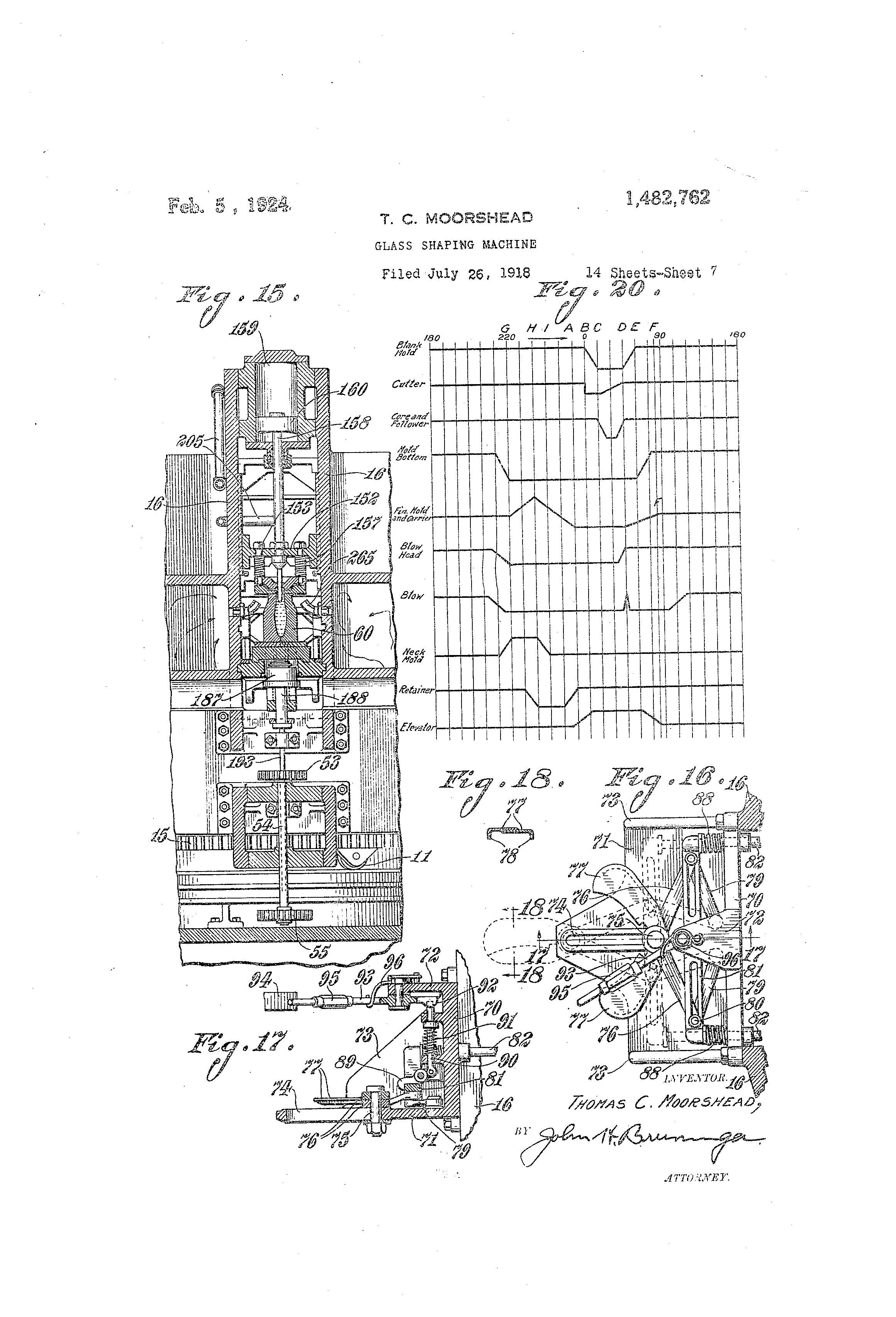 glass shaping machine