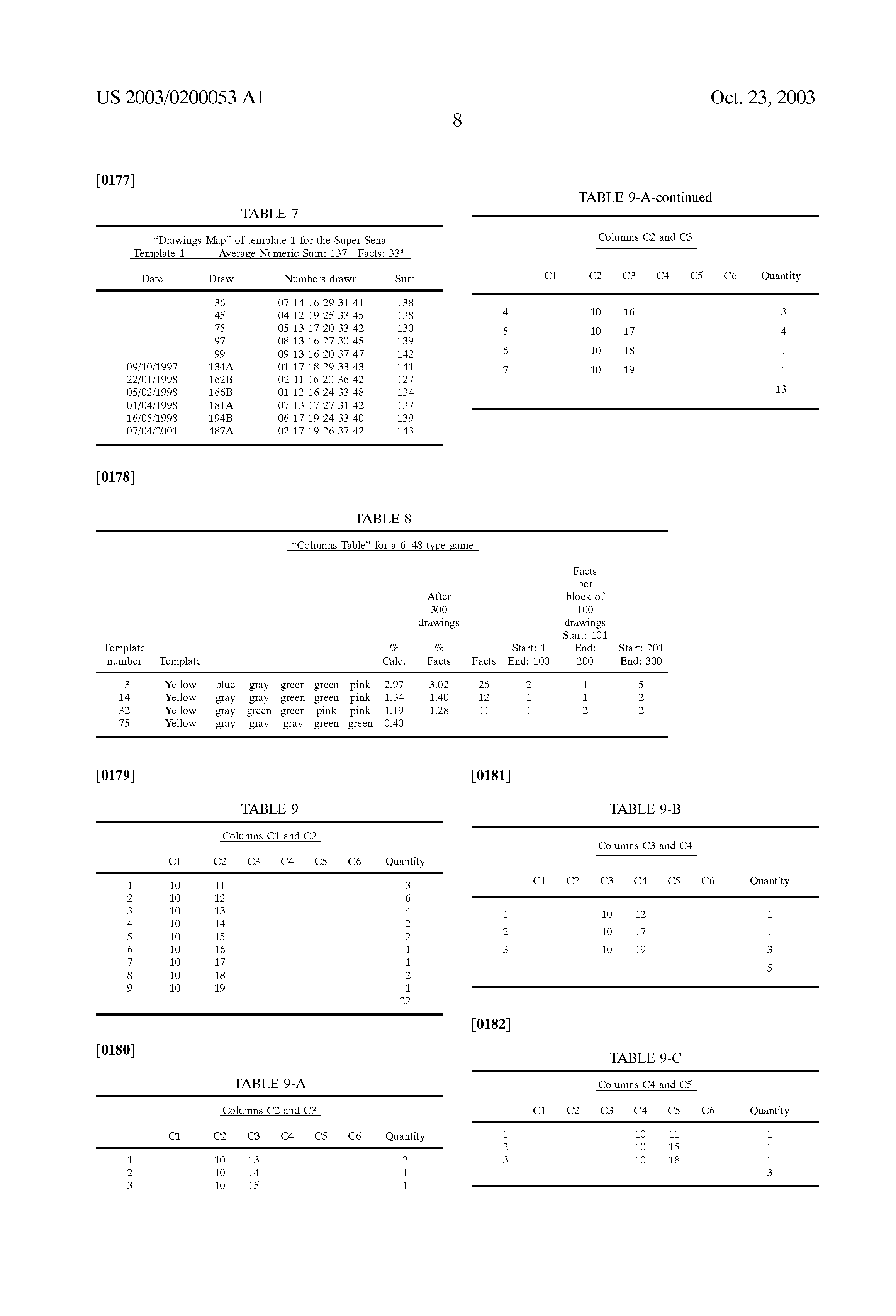 patent us20030200053 system of relevant statistics for games of
