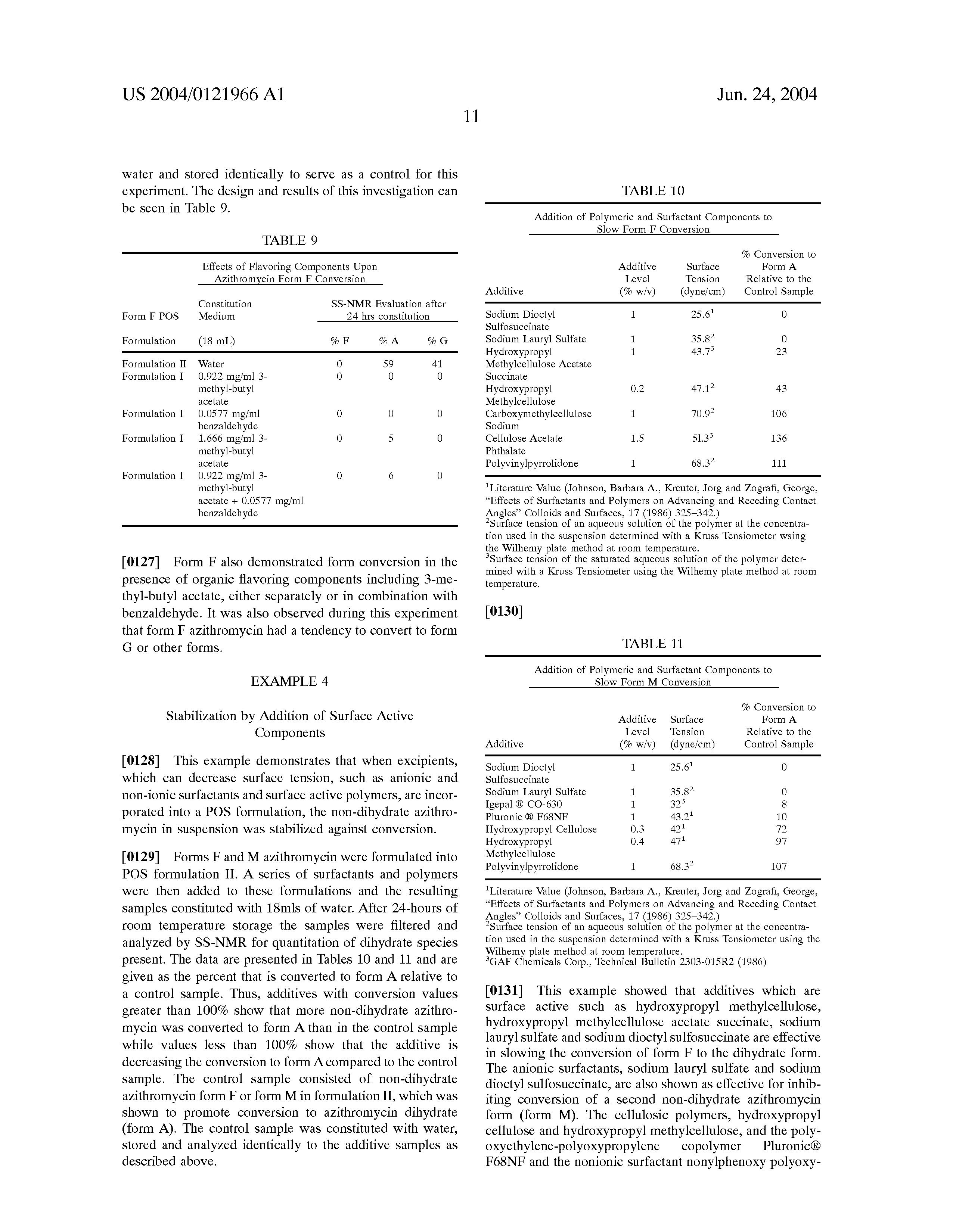 Sumamed tabletki azithromycin