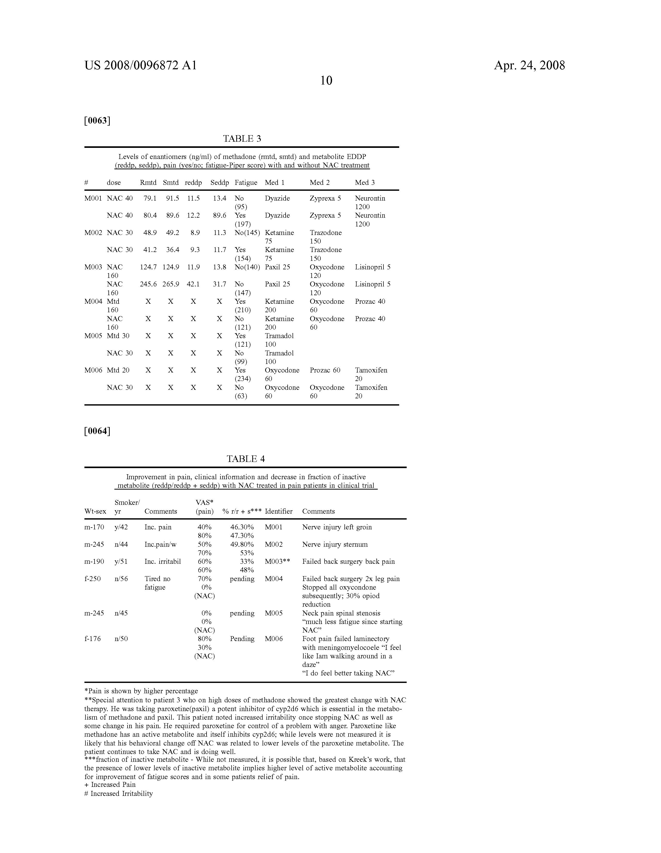 Cipro m002 form