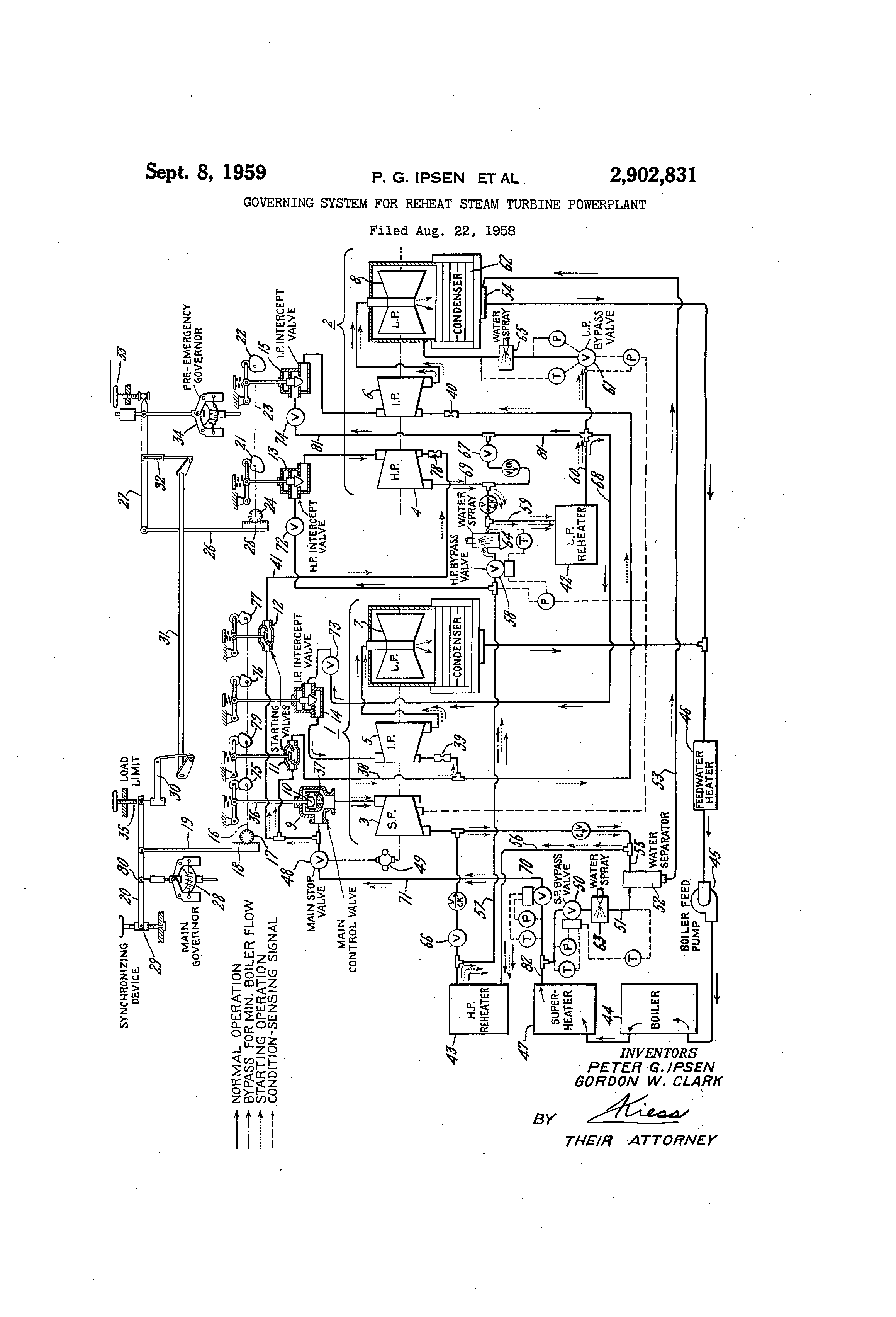 Patent US Governing system for reheat steam turbine