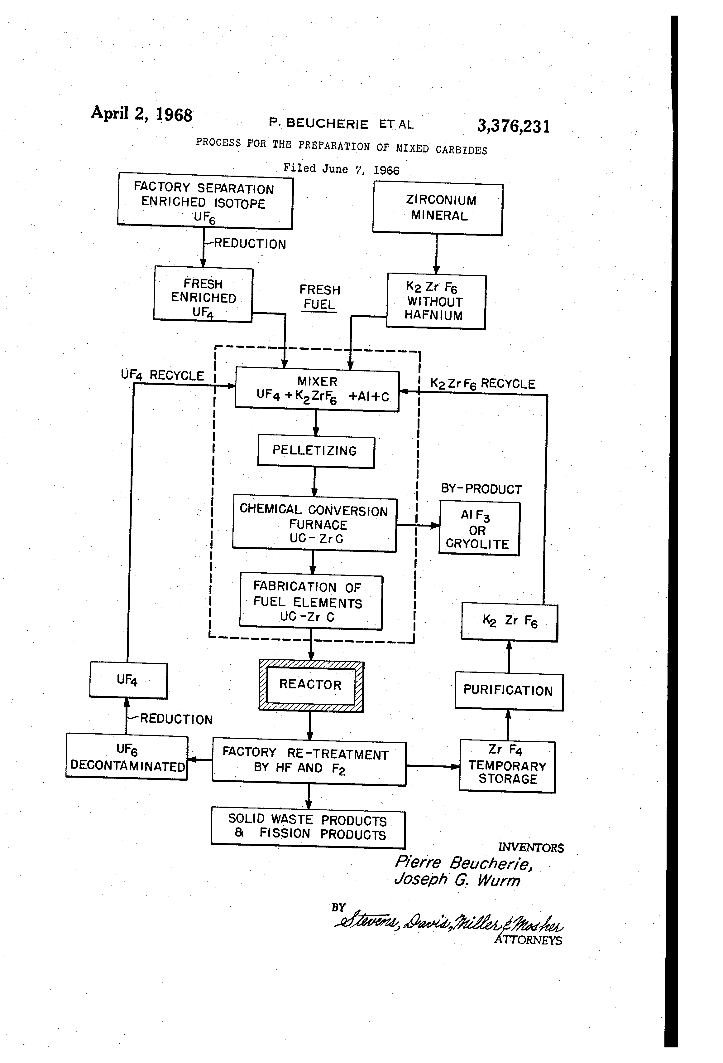 Brevet Us3376231 Process For The Preparation Of Mixed Carbides Chemical Furnace Schematic Patent Drawing
