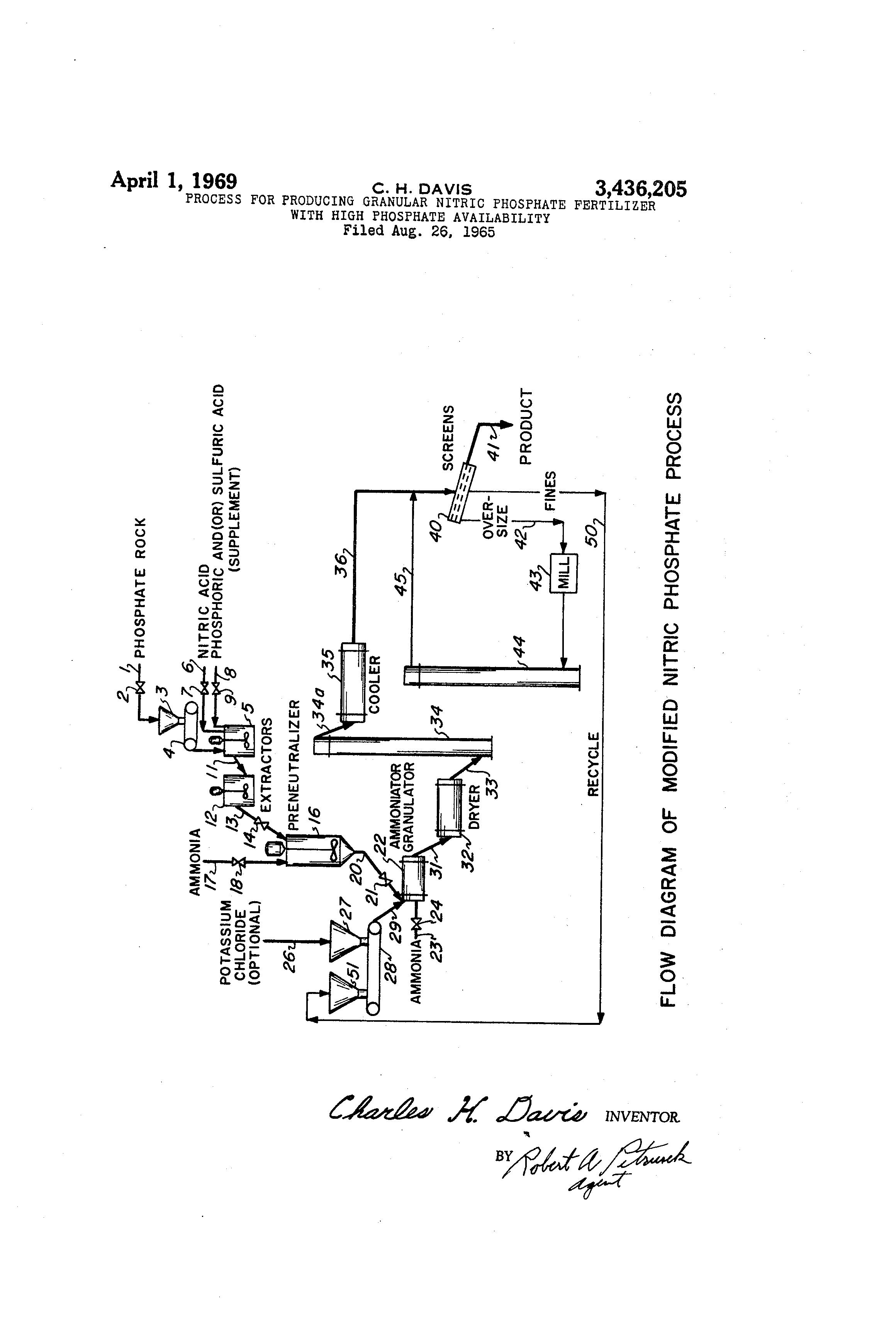 Patent Us3436205 Process For Producing Granular Nitric Phosphate Flow Diagram Acid Drawing