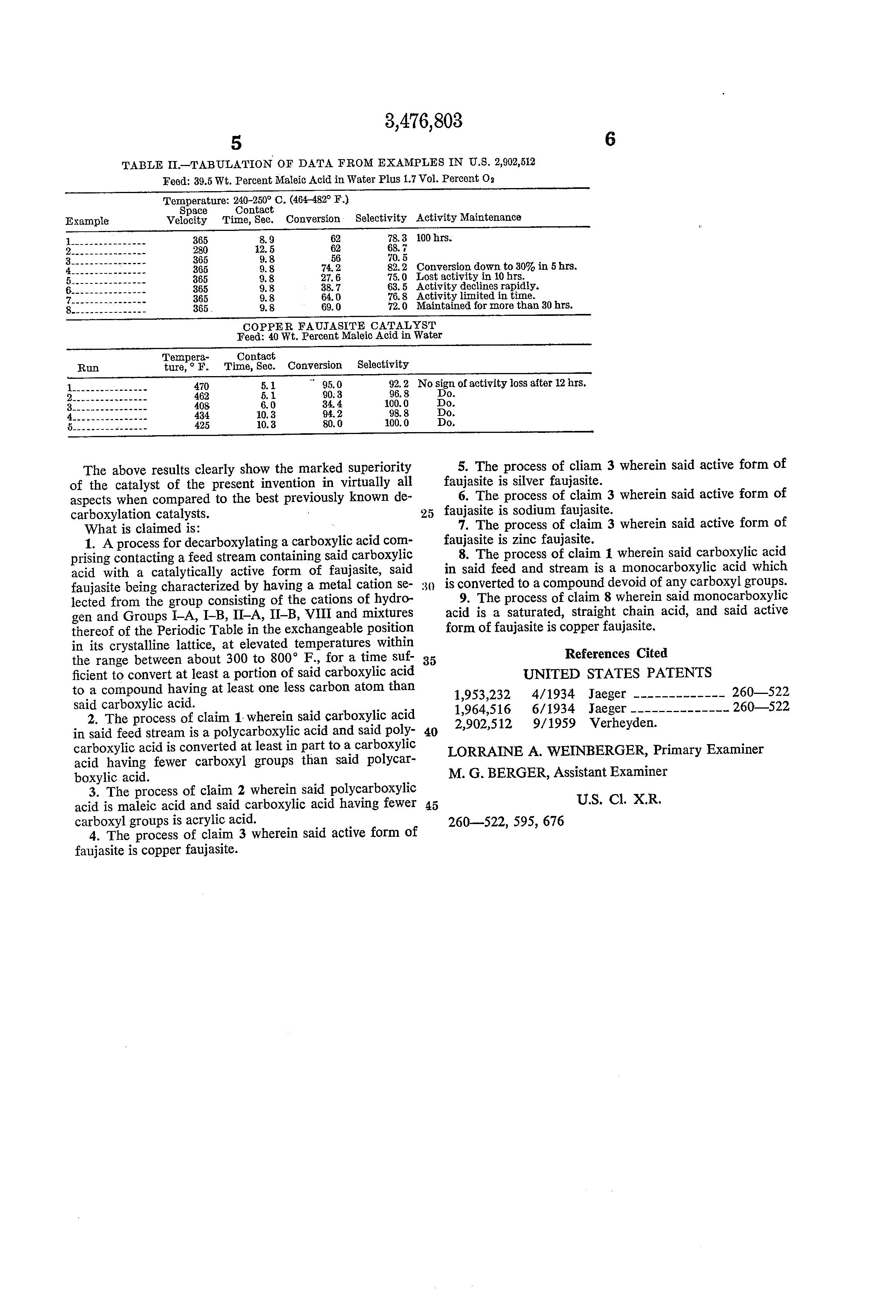 decarboxylation machine