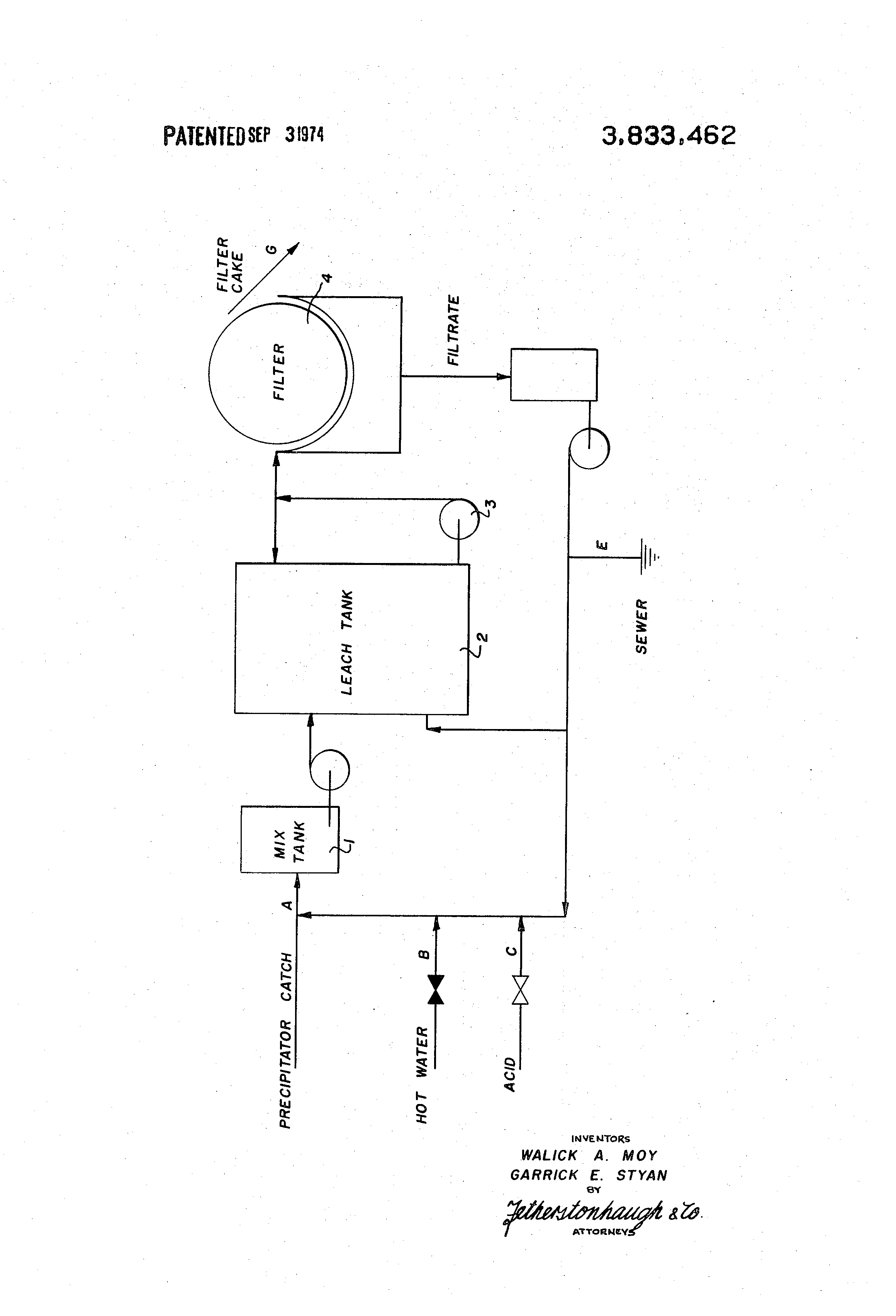Patent US Process of removing sodium chloride from kraft