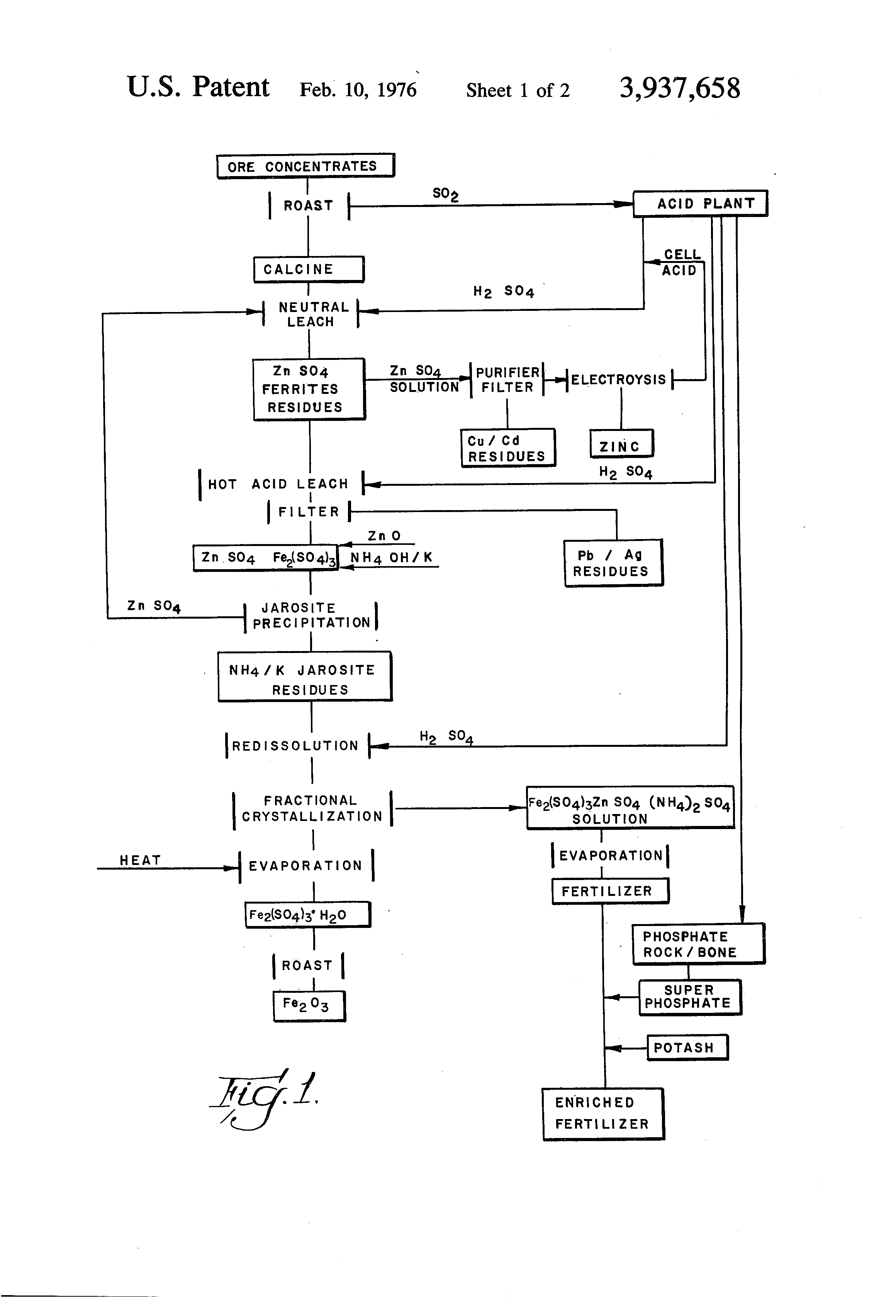 Patent Us3937658 Electrolytic Zinc Refining Process Including Flow Diagram Refinery Plant Drawing