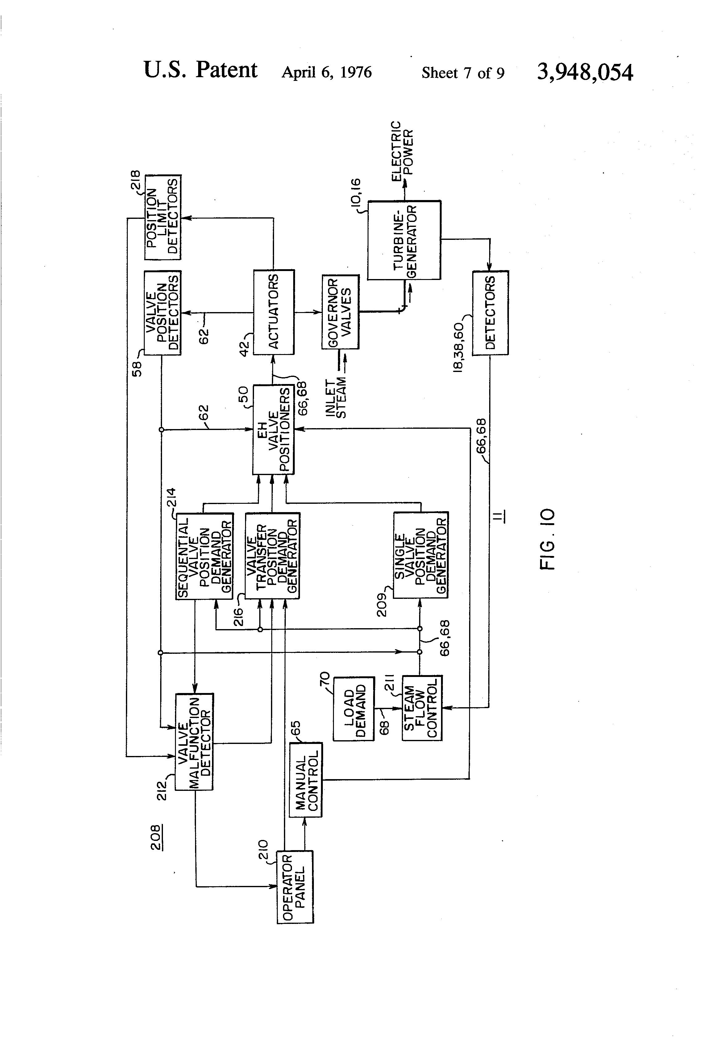 patent us3948054